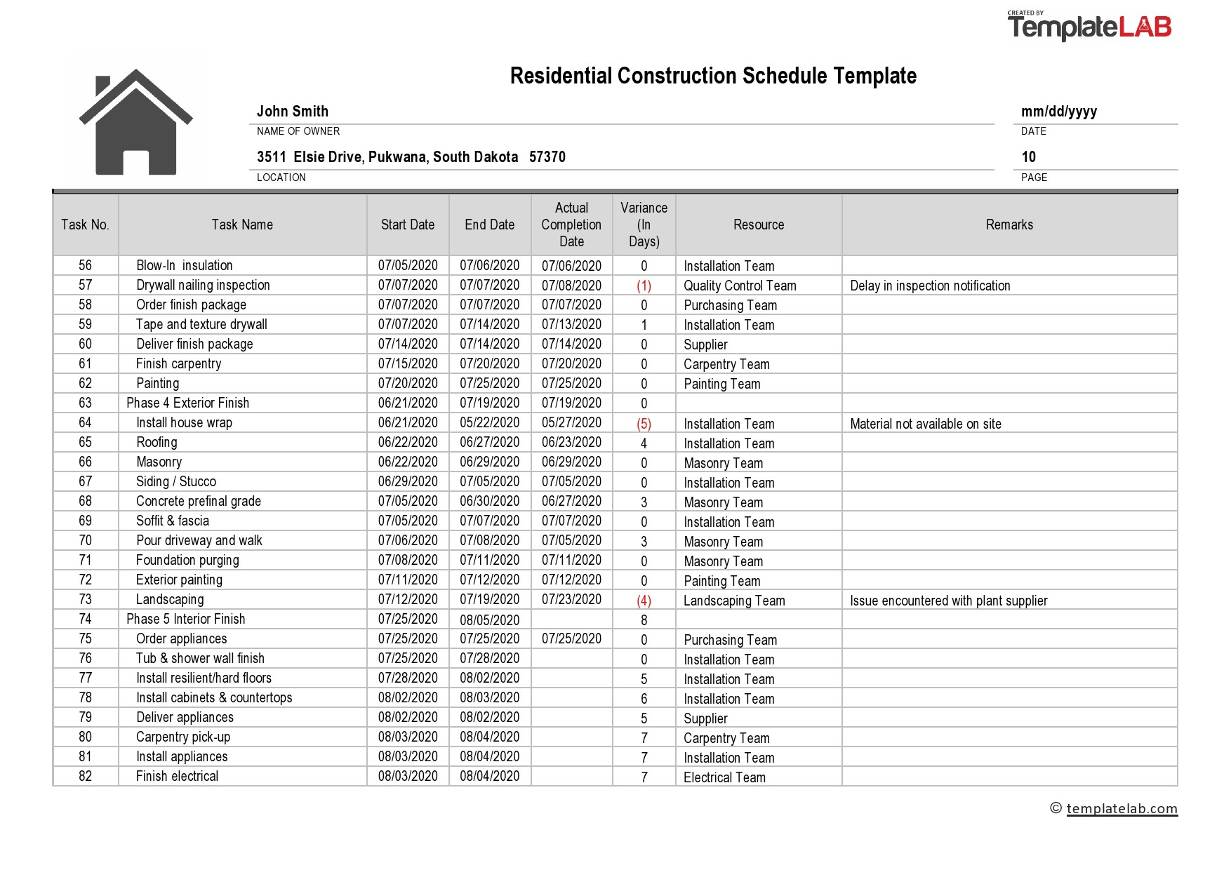 Free Residential Construction Schedule - TemplateLab