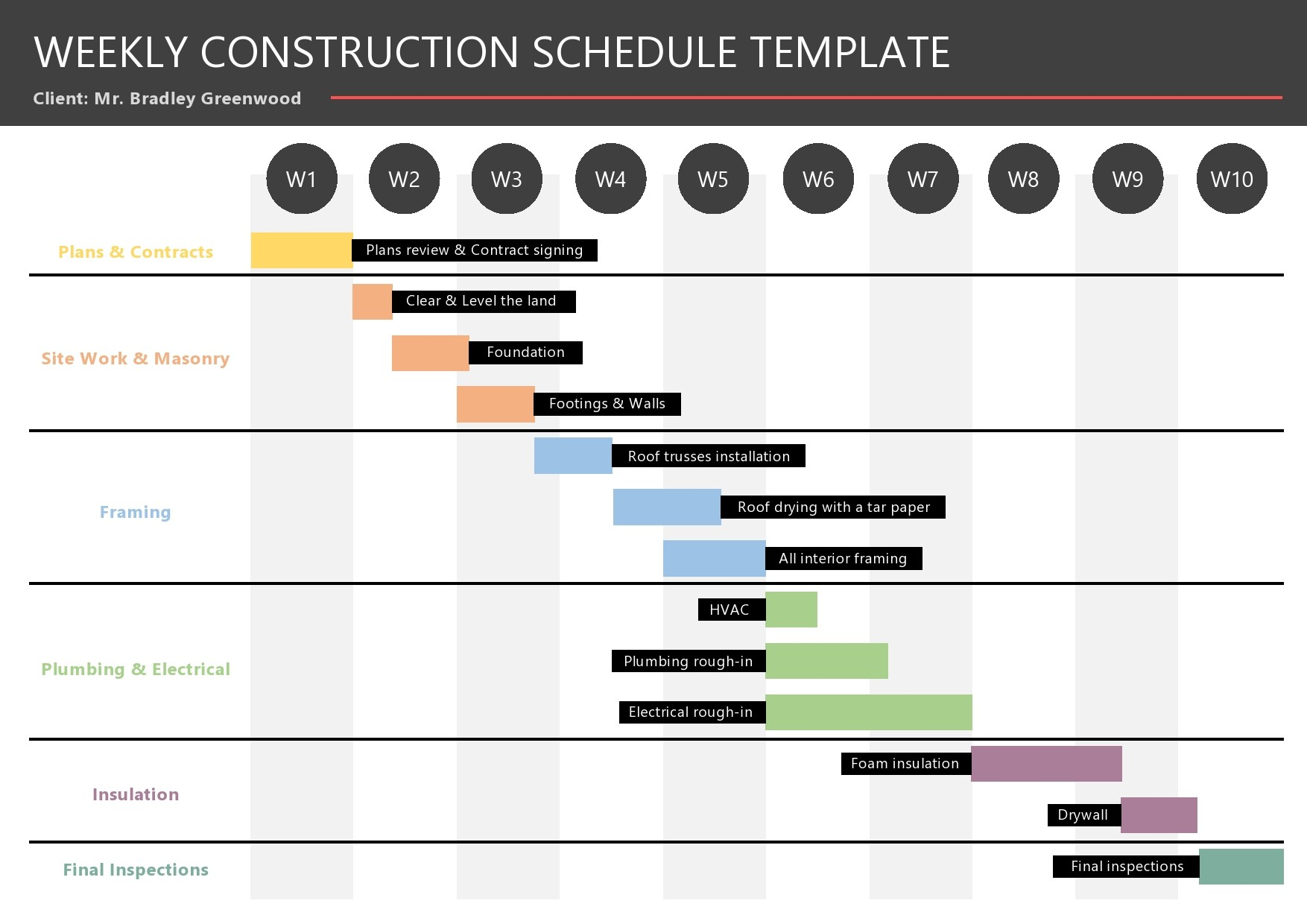 Microsoft Excel Project Schedule Template For Your Needs