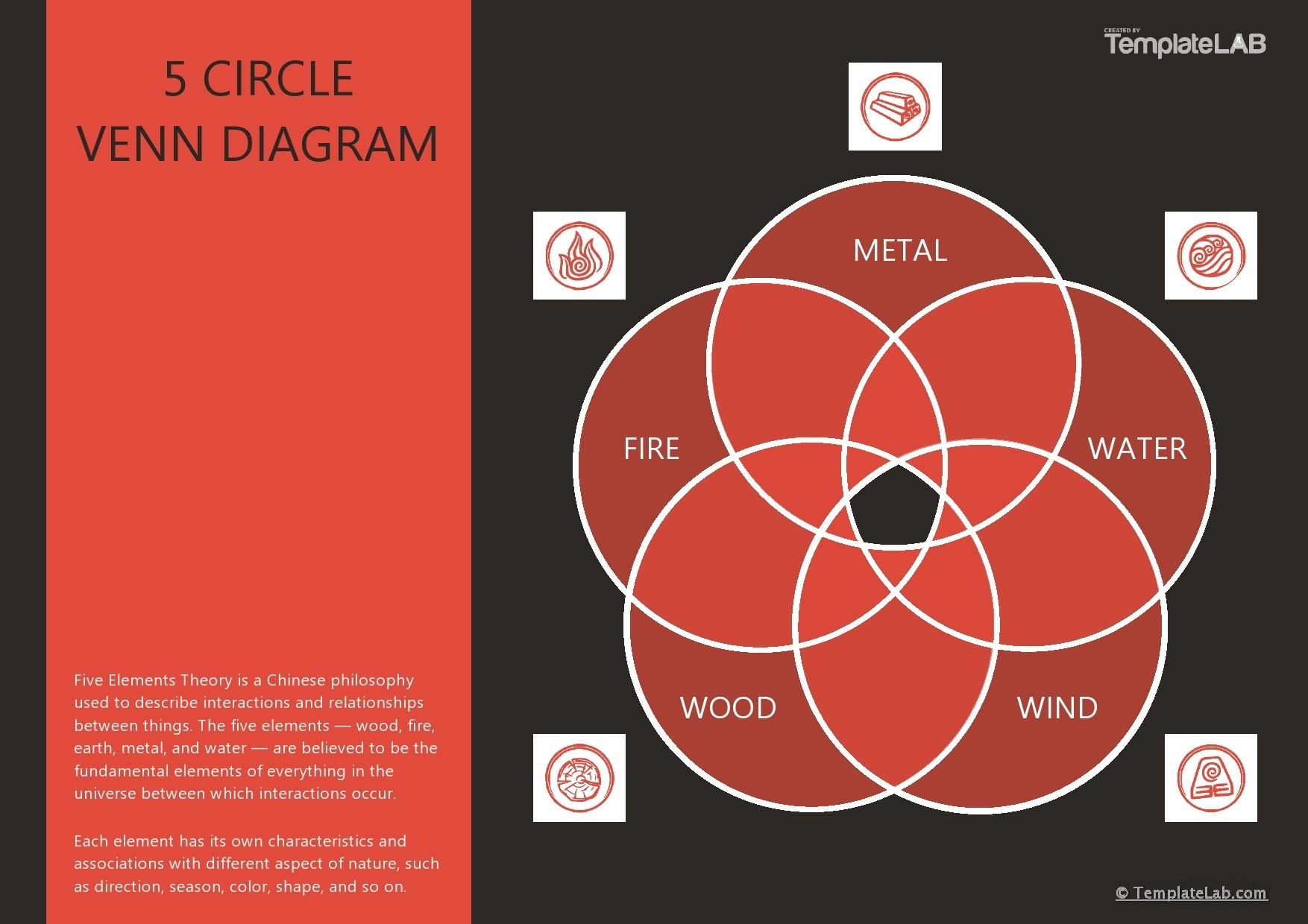 Free 5 Circle Venn Diagram Template - TemplateLab.com