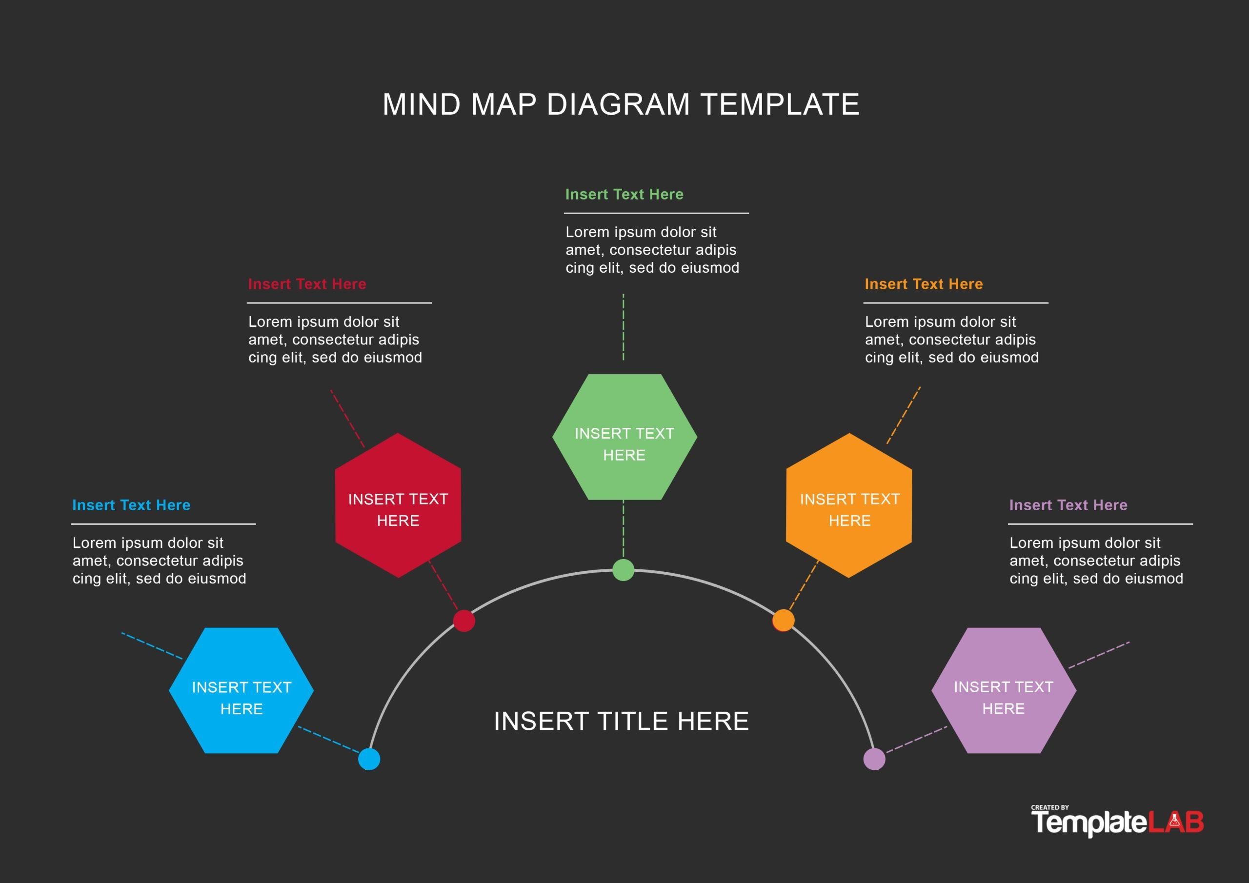 Free Mind Map Template 08 - TemplateLab.com