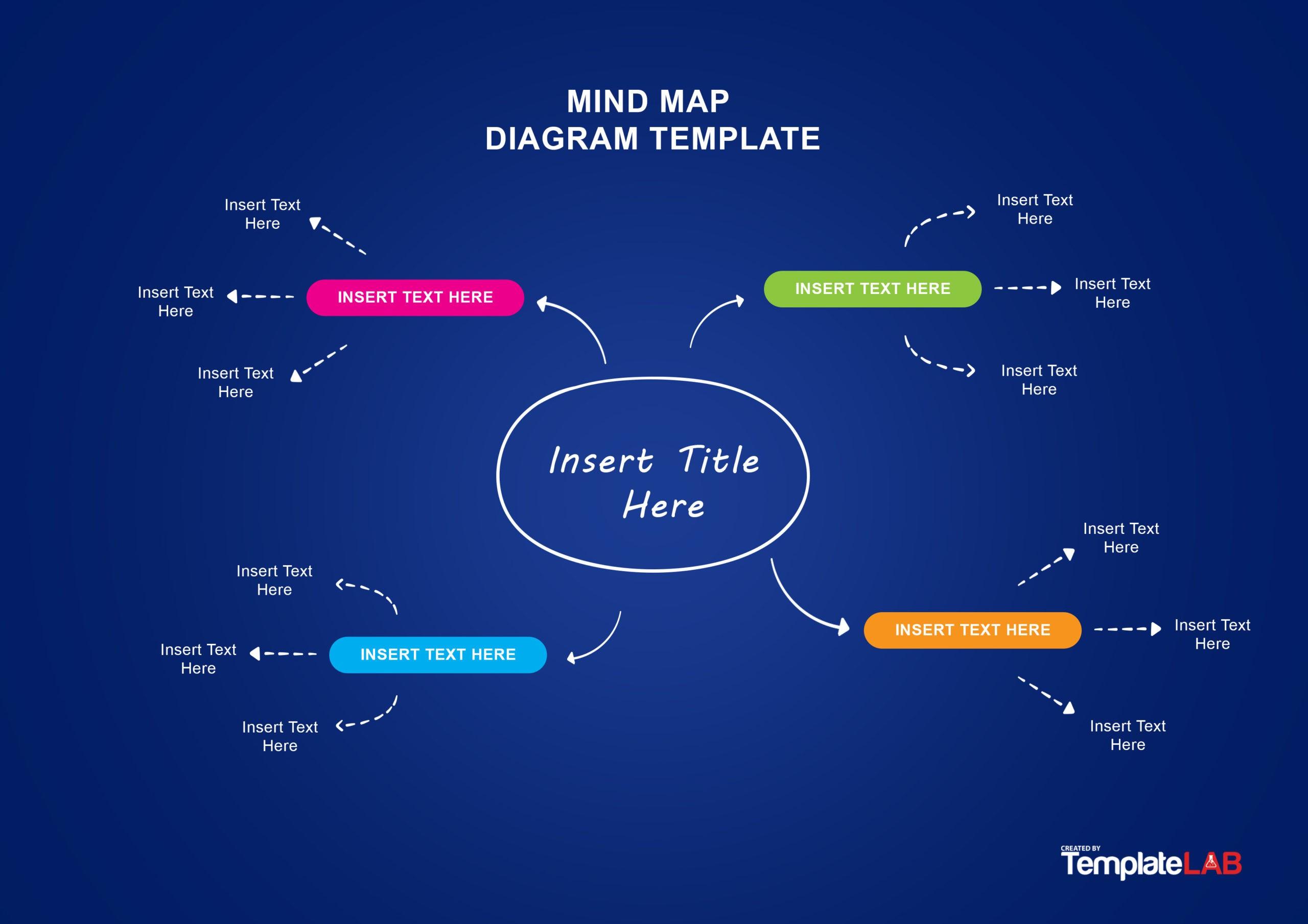 Free Mind Map Template 09 - TemplateLab.com