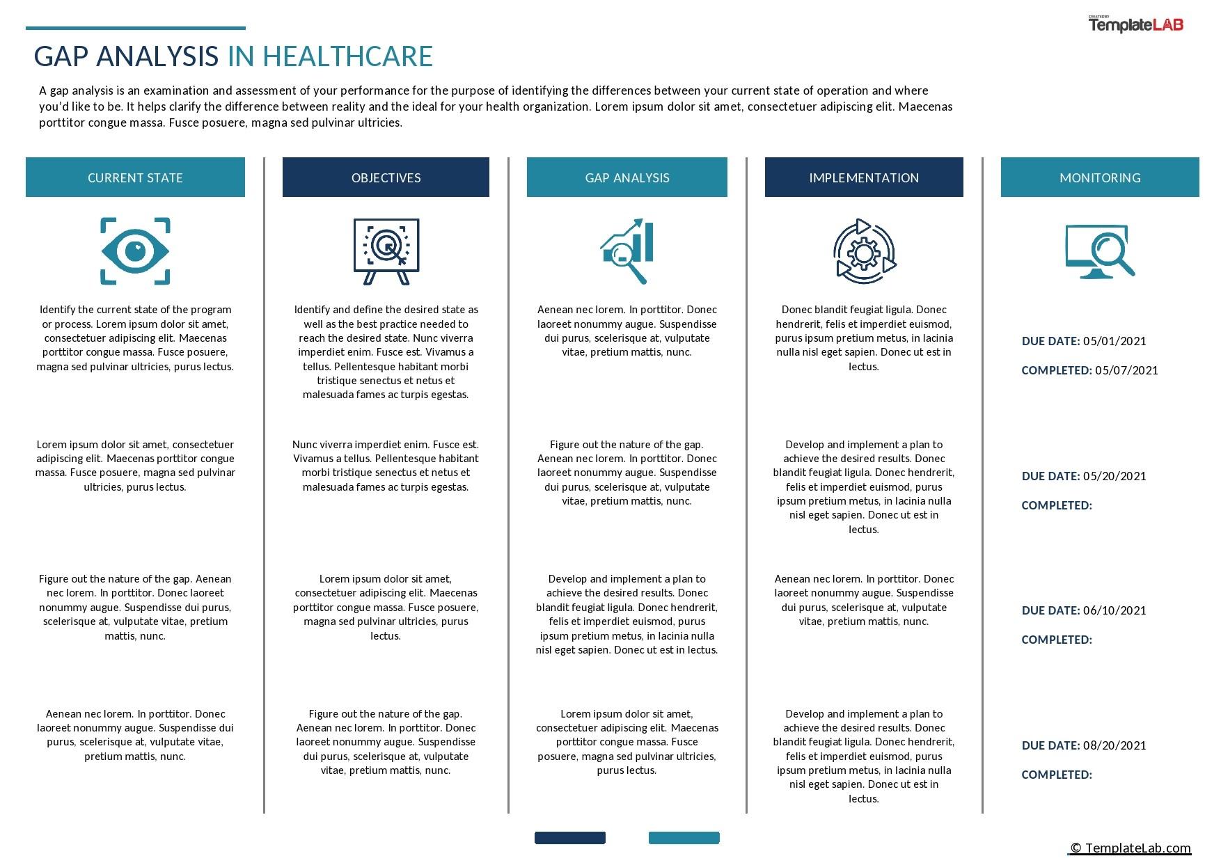 Free Gap Analysis in Healthcare Template - TemplateLab.com