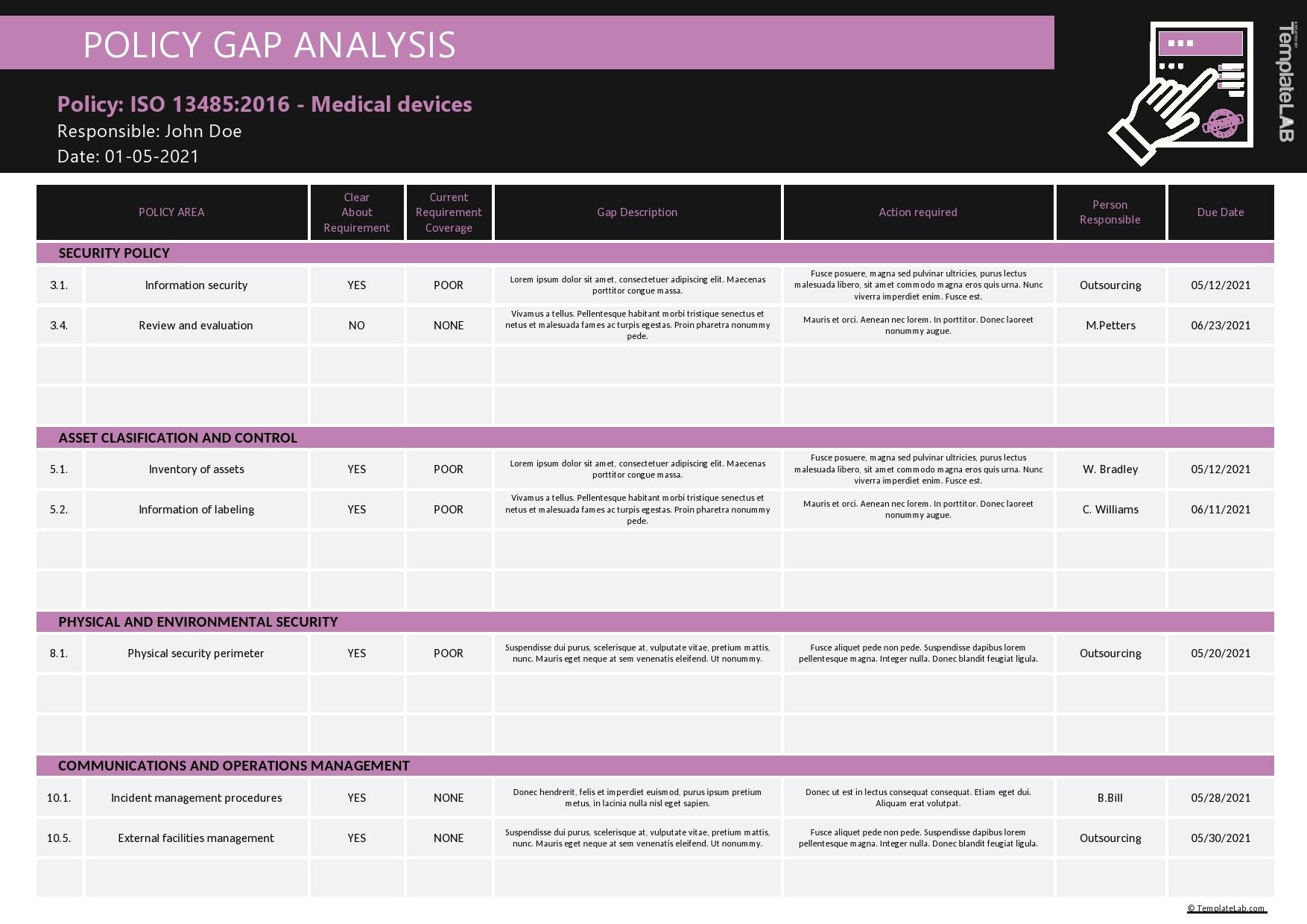 Free Policy Gap Analysis Template - TemplateLab.com