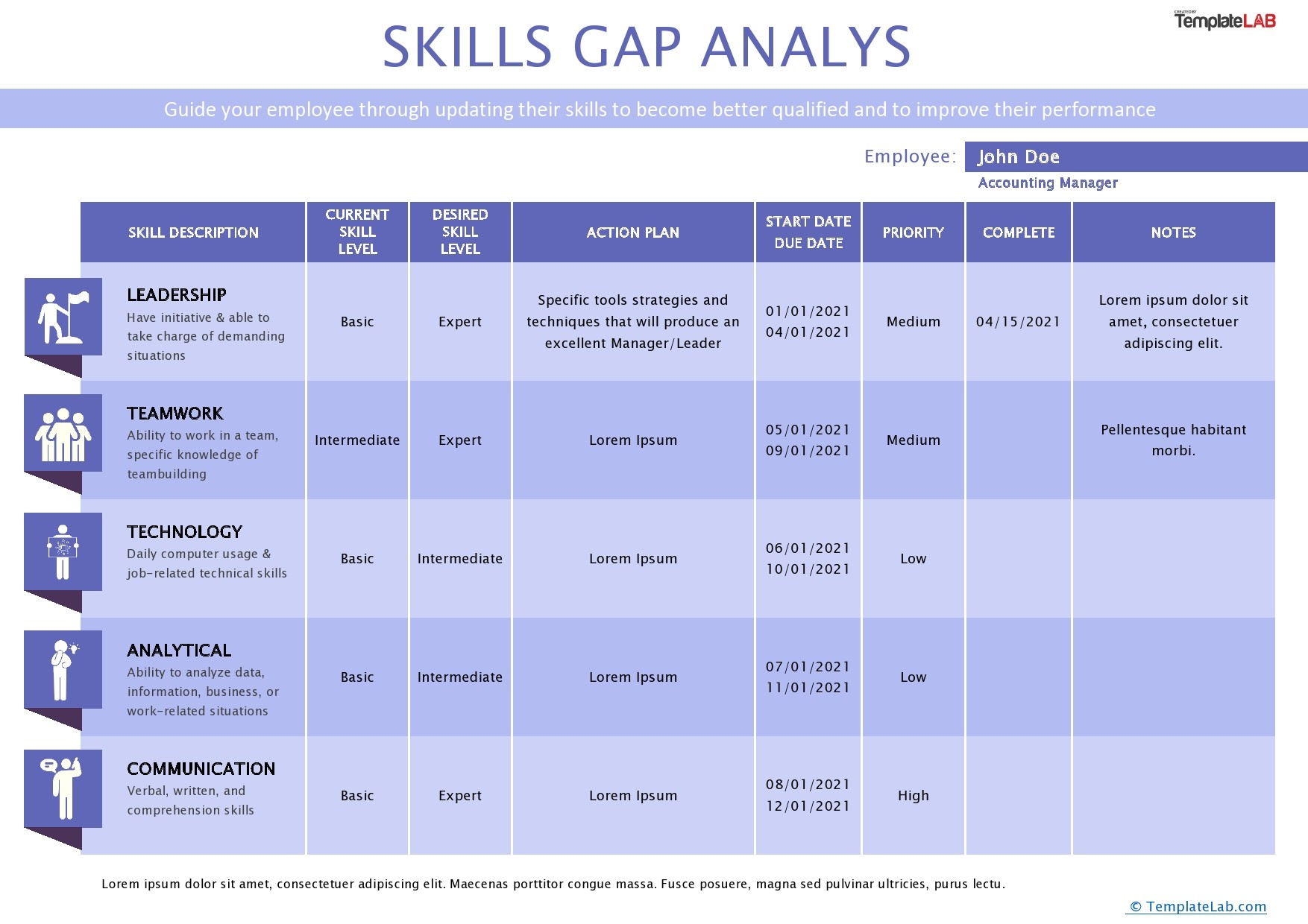 Free Skills Gap Analysis Template - TemplateLab.com