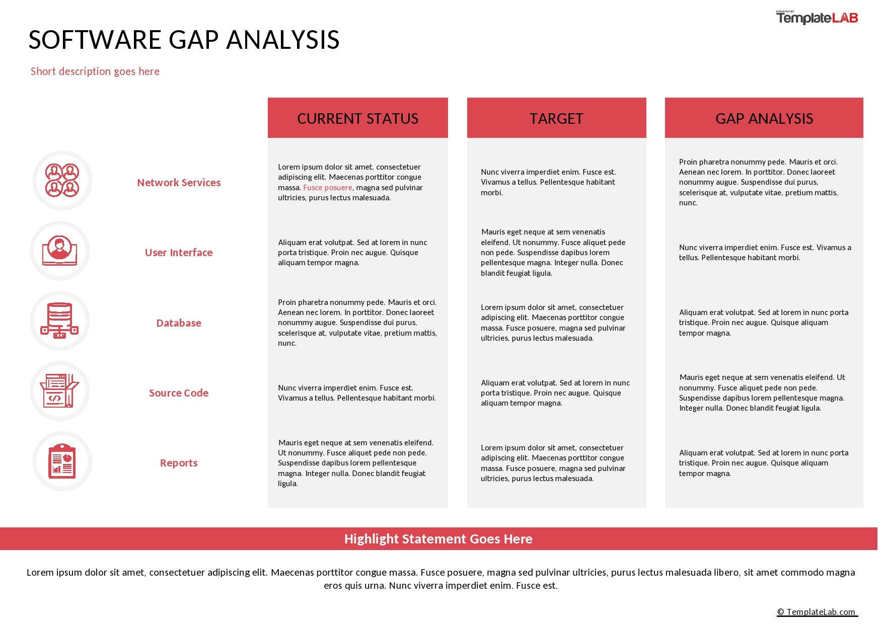 Free Software Gap Analysis Template - TemplateLab.com