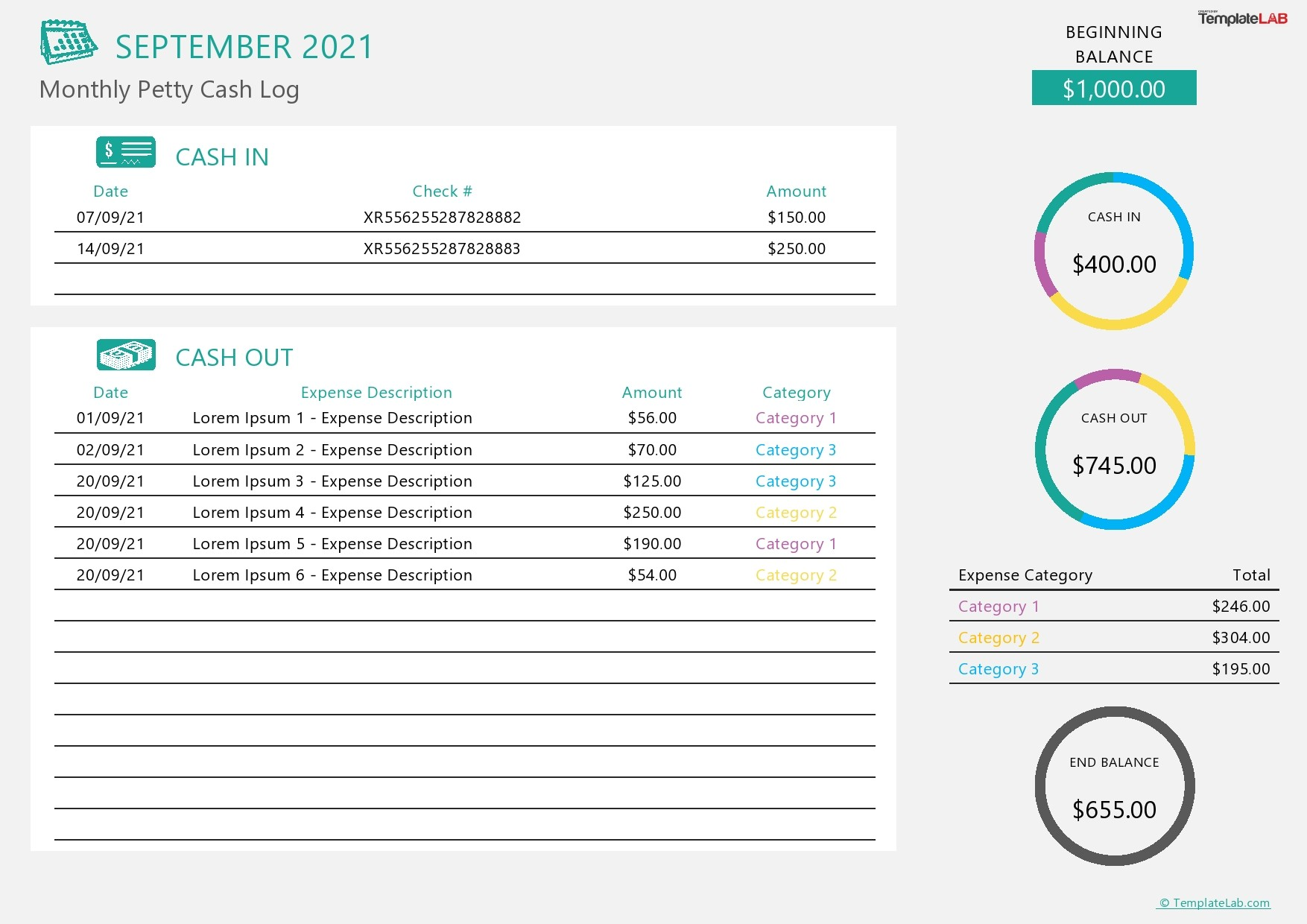 Free Monthly Petty Cash Log Template - TemplateLab.com