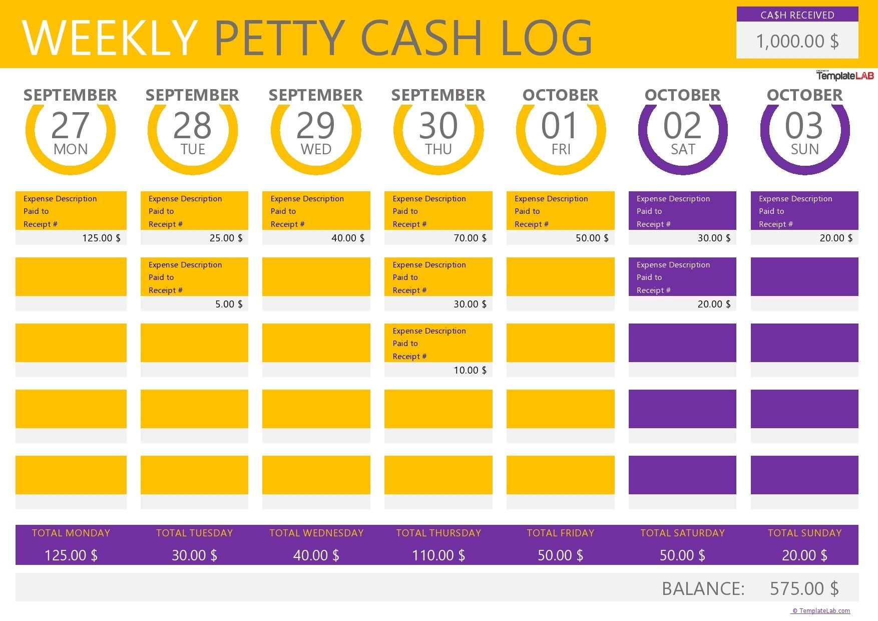 Free Weekly Petty Cash Log Template - TemplateLab.com
