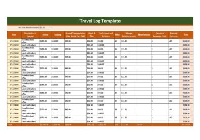 Travel Log Templates
