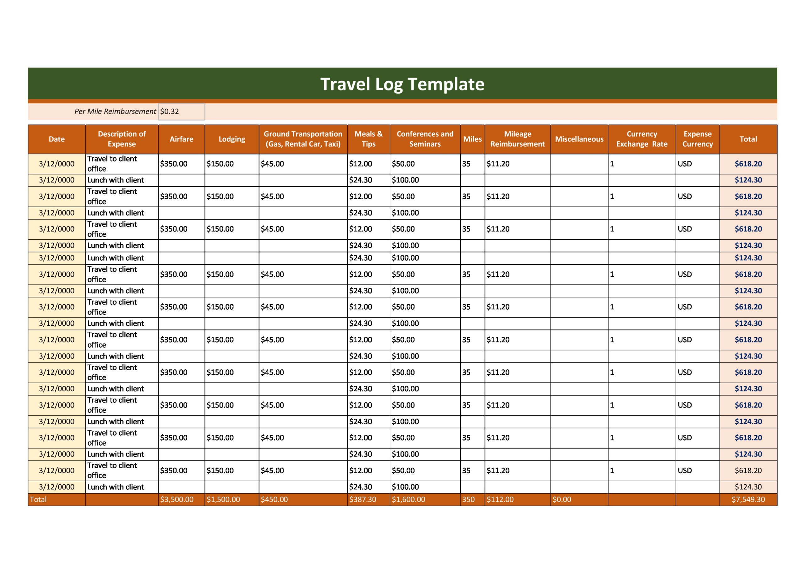 Travel Log Templates