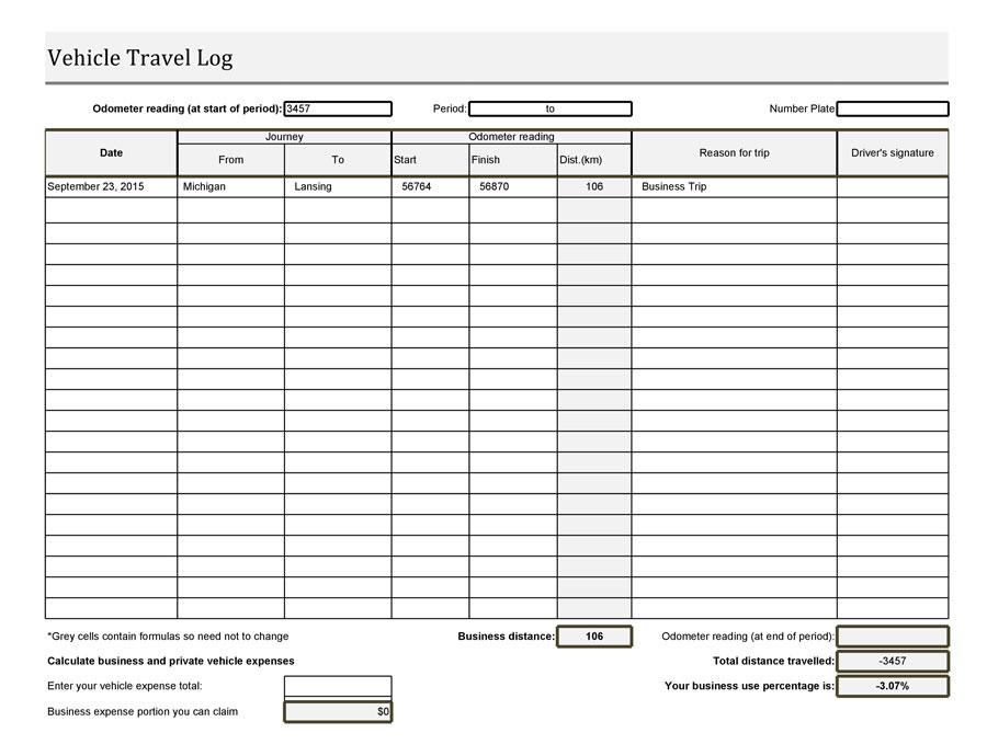 Free travel log 32