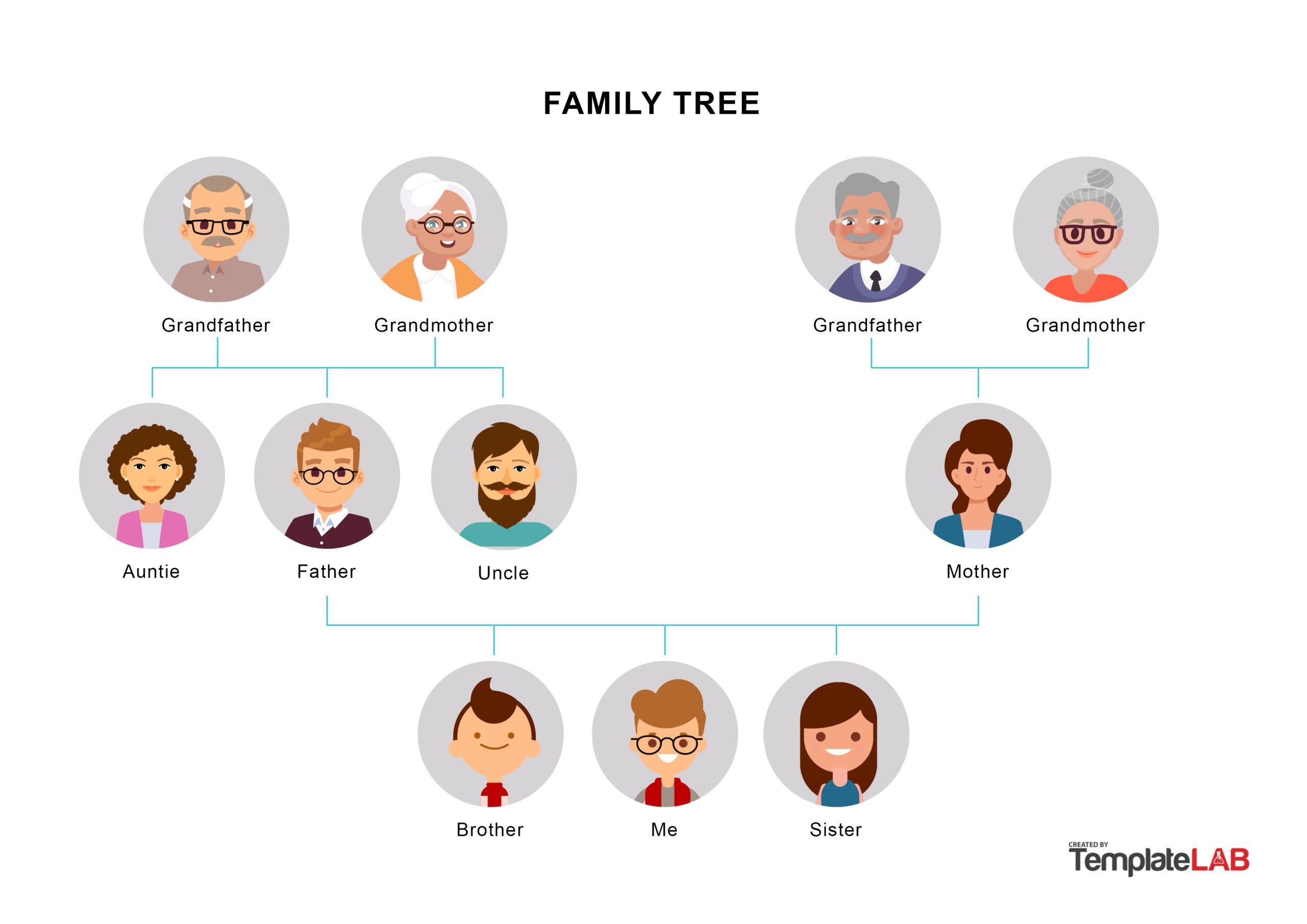 Free Family Tree Template 11 - TemplateLab.com