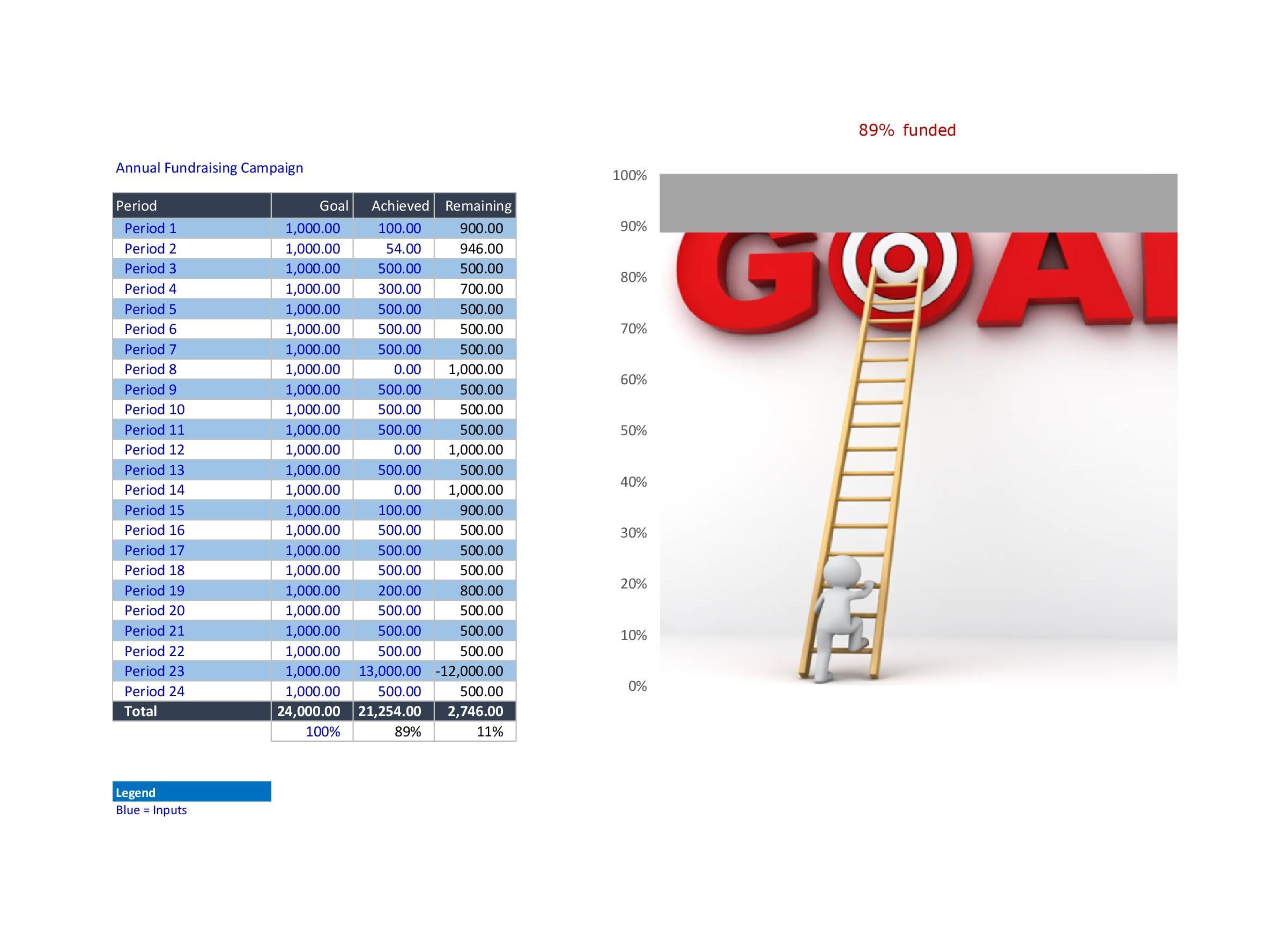 Free goal chart template 04