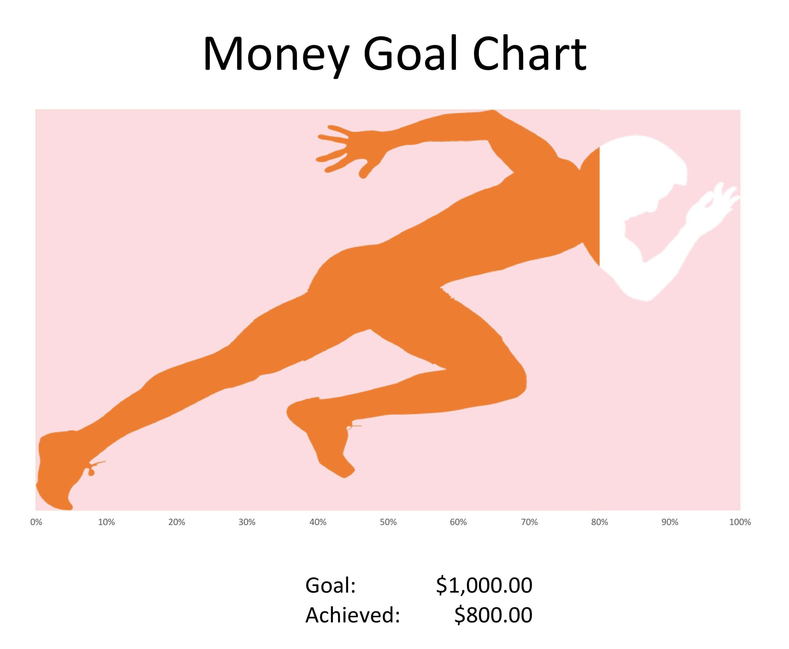 Free goal chart template 22