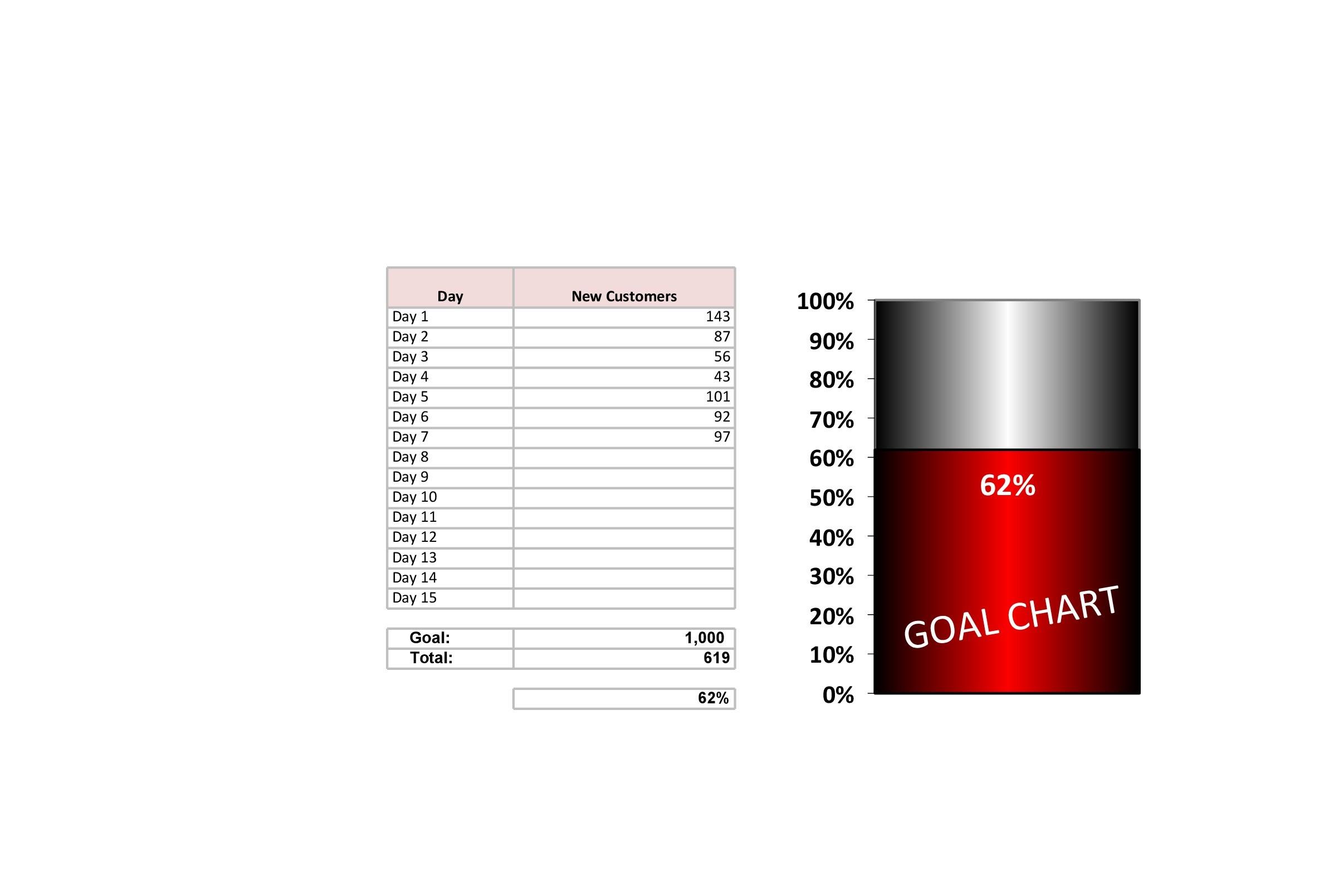 Free goal chart template 39