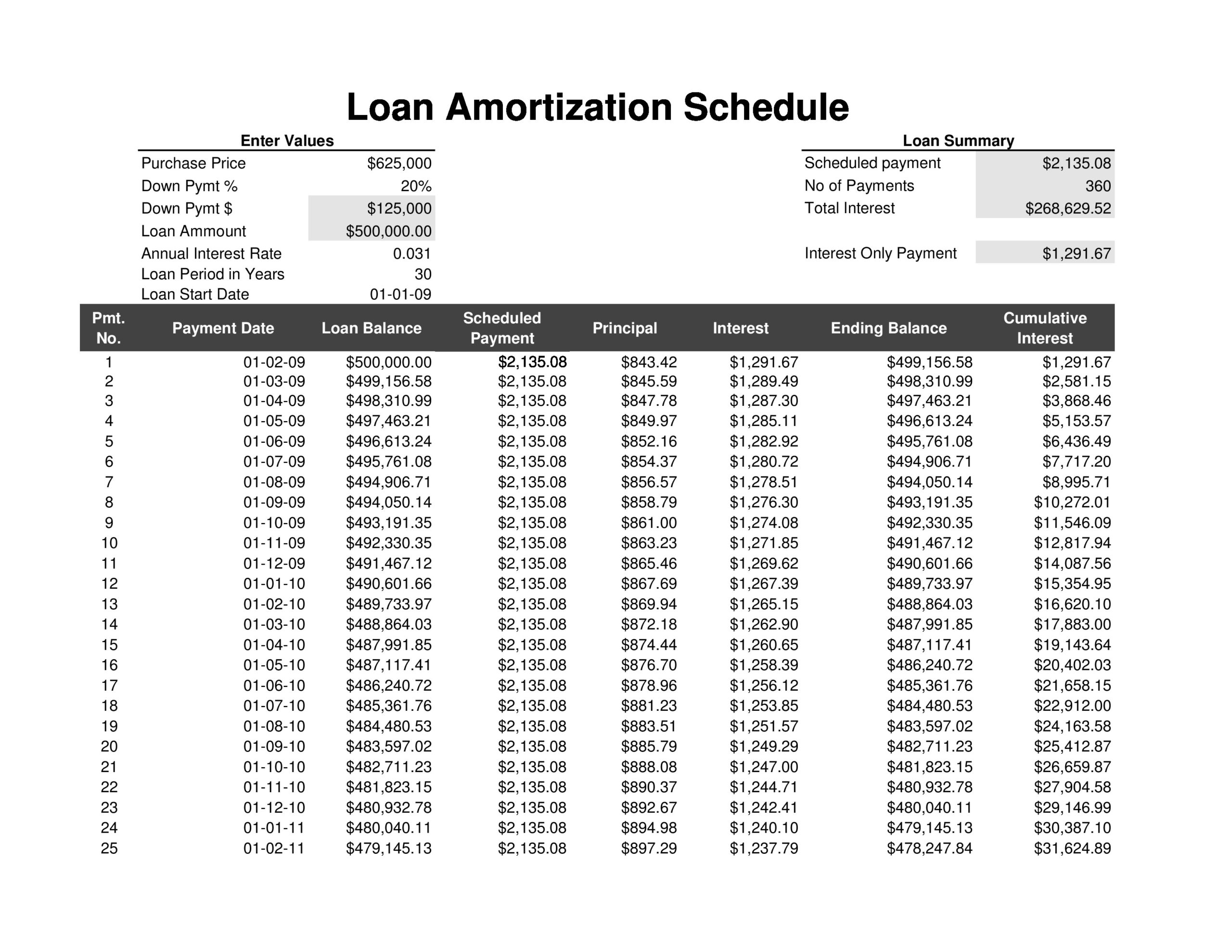 Free payment schedule template 22