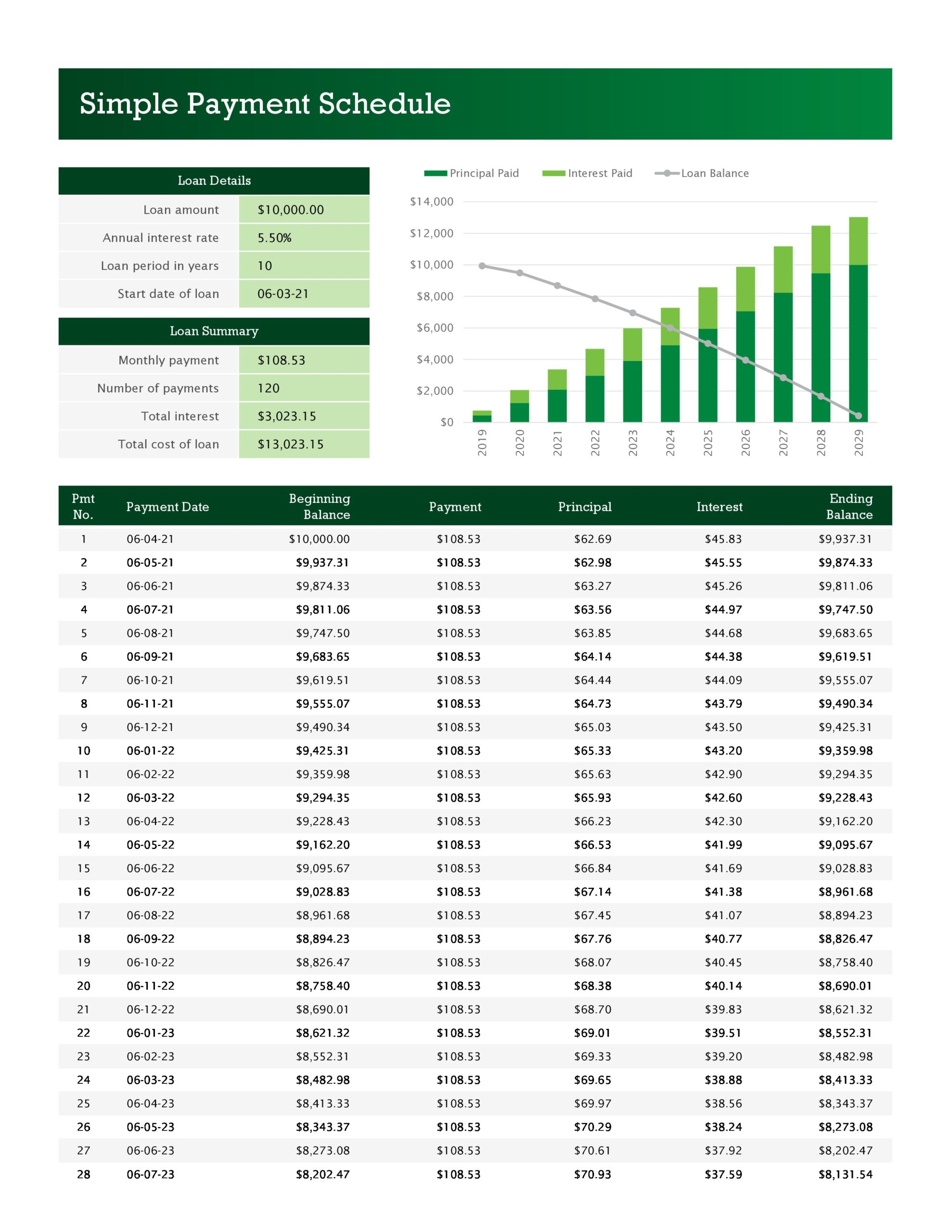 Free payment schedule template 33