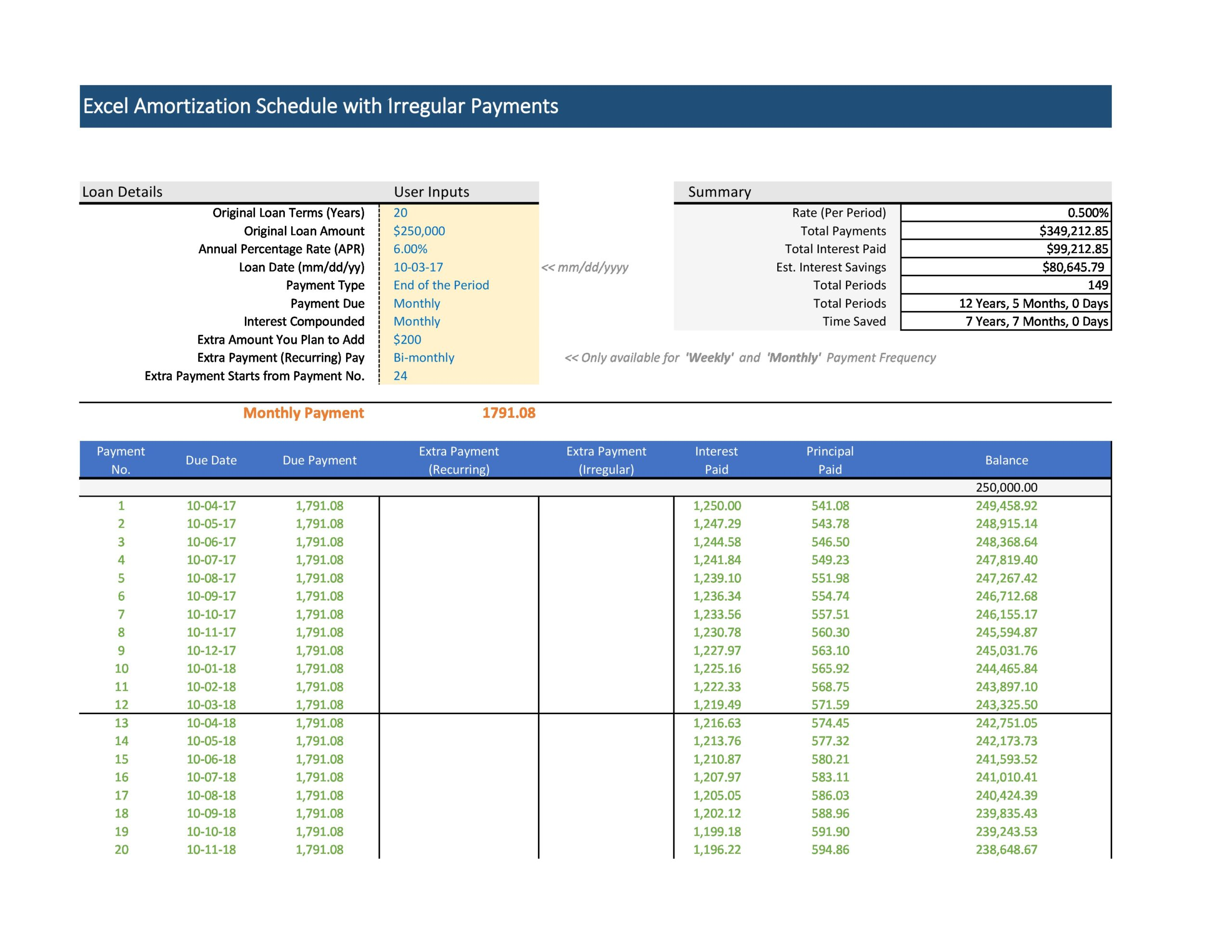 Free payment schedule template 34