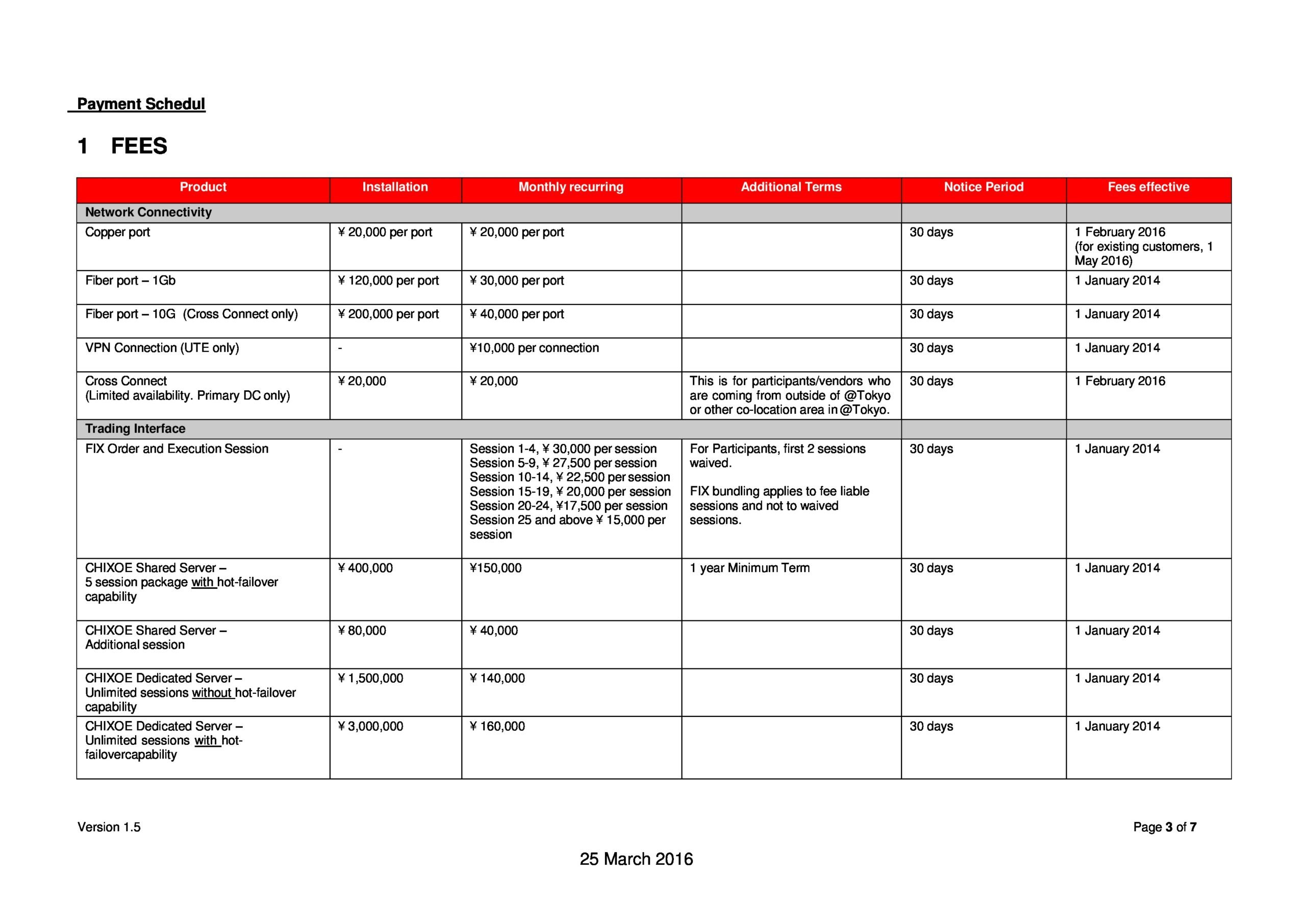 Free payment schedule template 38