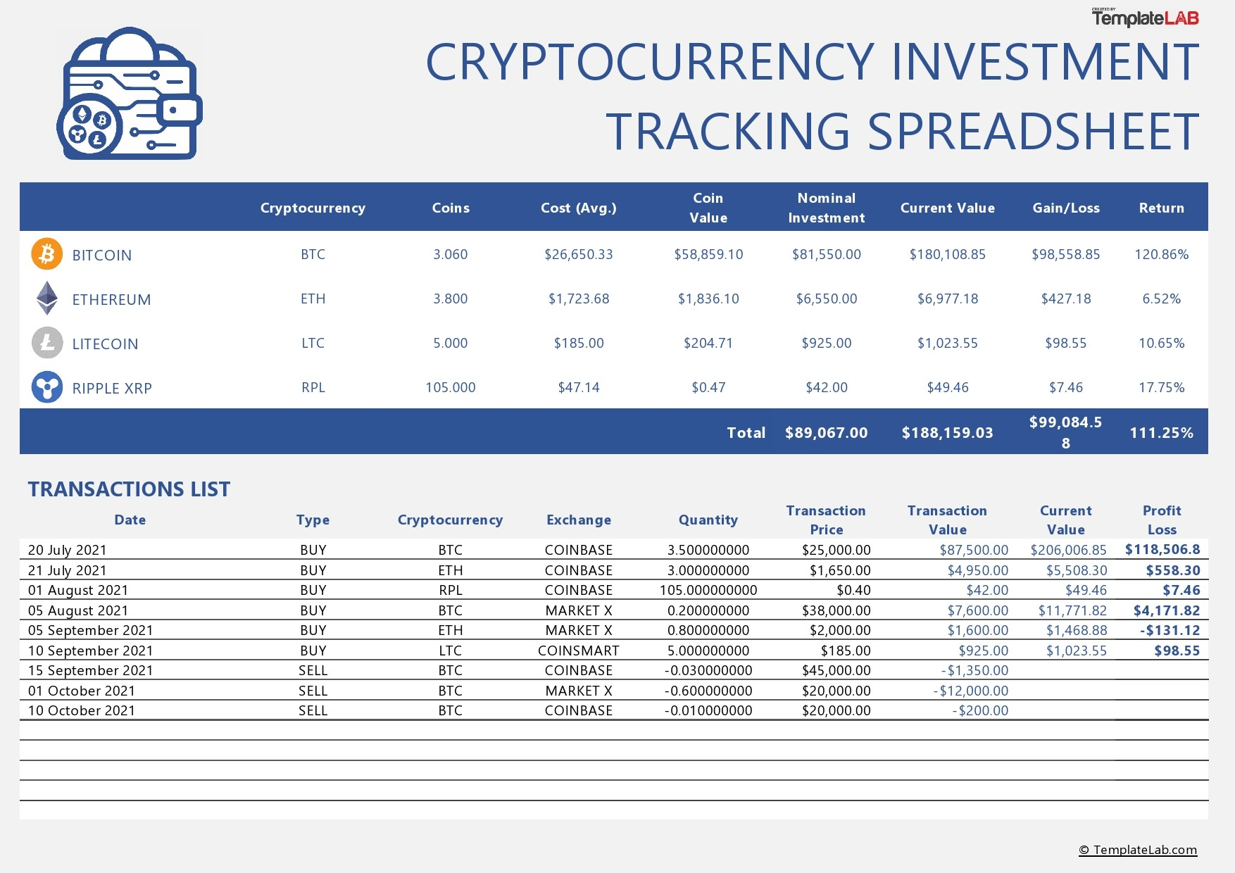 Free Cryptocurrency Investment Tracking Spreadsheet - TemplateLab.com
