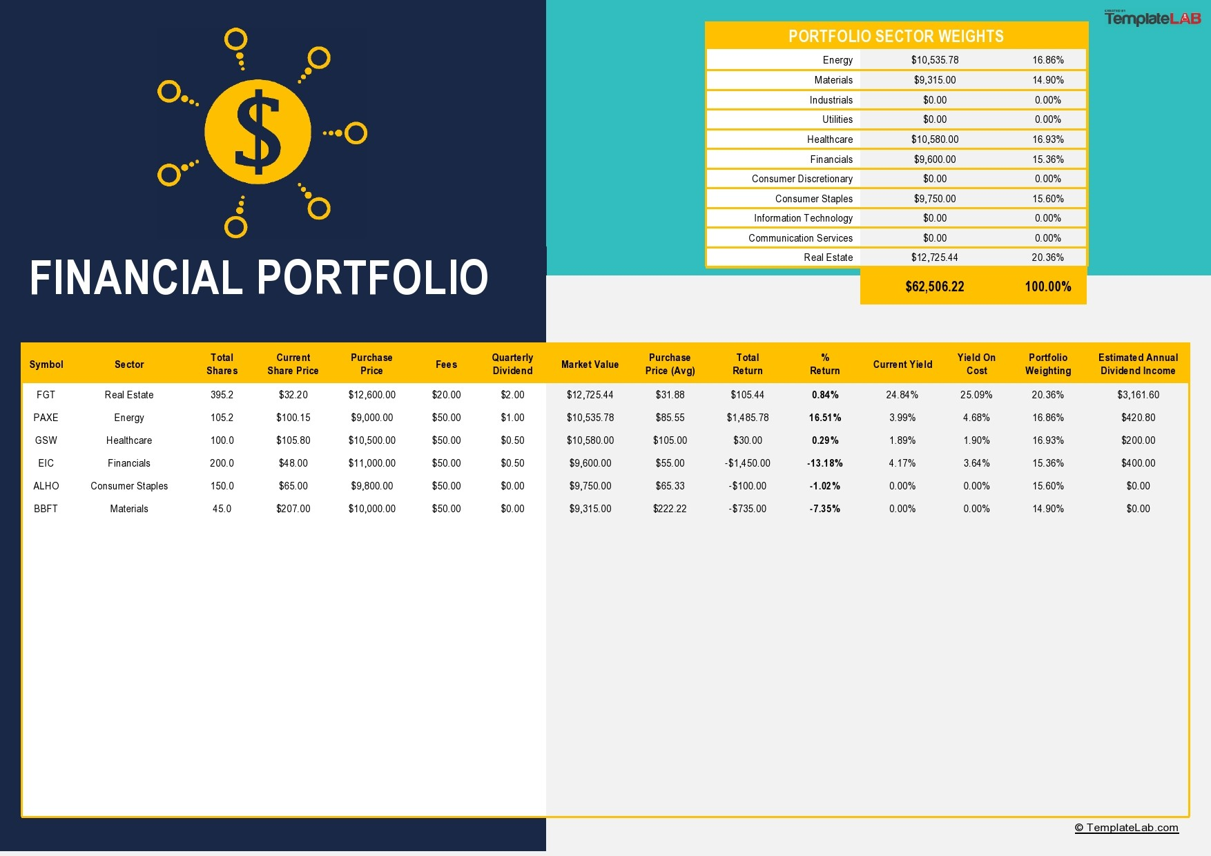 Free Financial Portfolio Template - TemplateLab.com