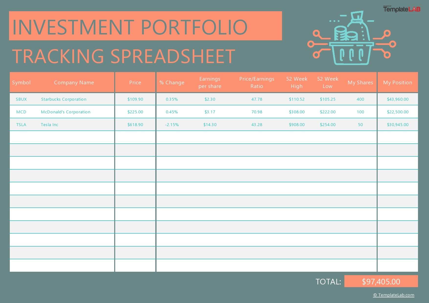 Free Investment Portfolio Tracking Spreadsheet - TemplateLab.com