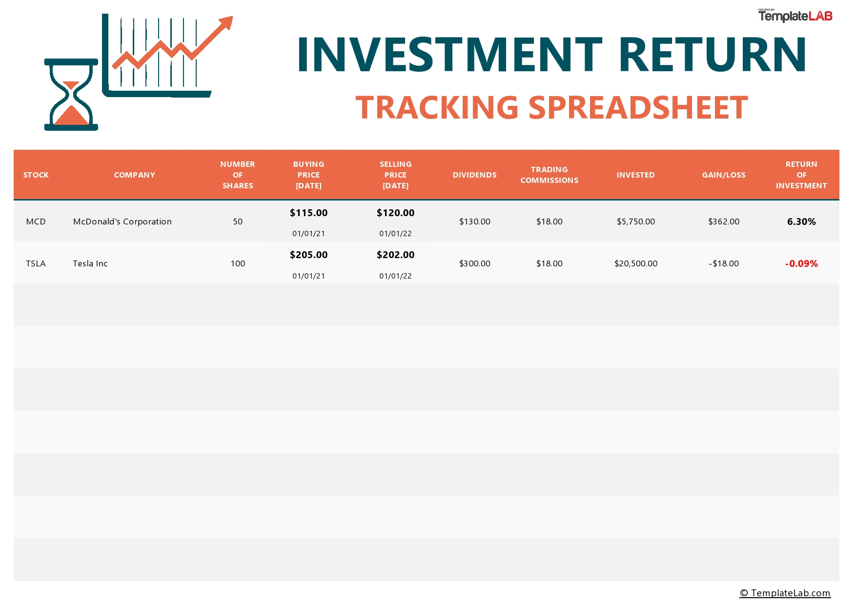 Free Investment Return Tracking Spreadsheet - TemplateLab.com