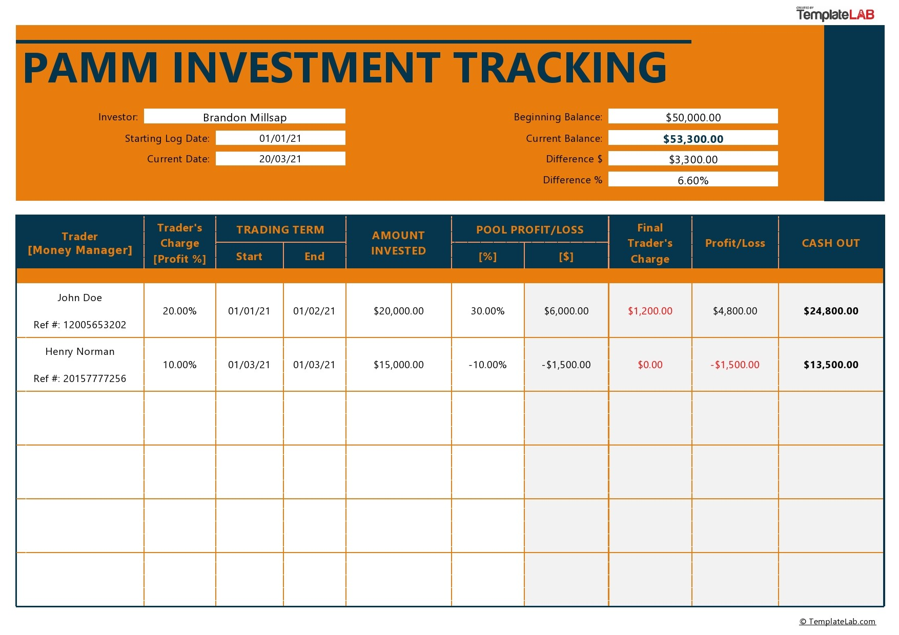 Free PAMM Investment Tracking Spreadsheet - TemplateLab.com