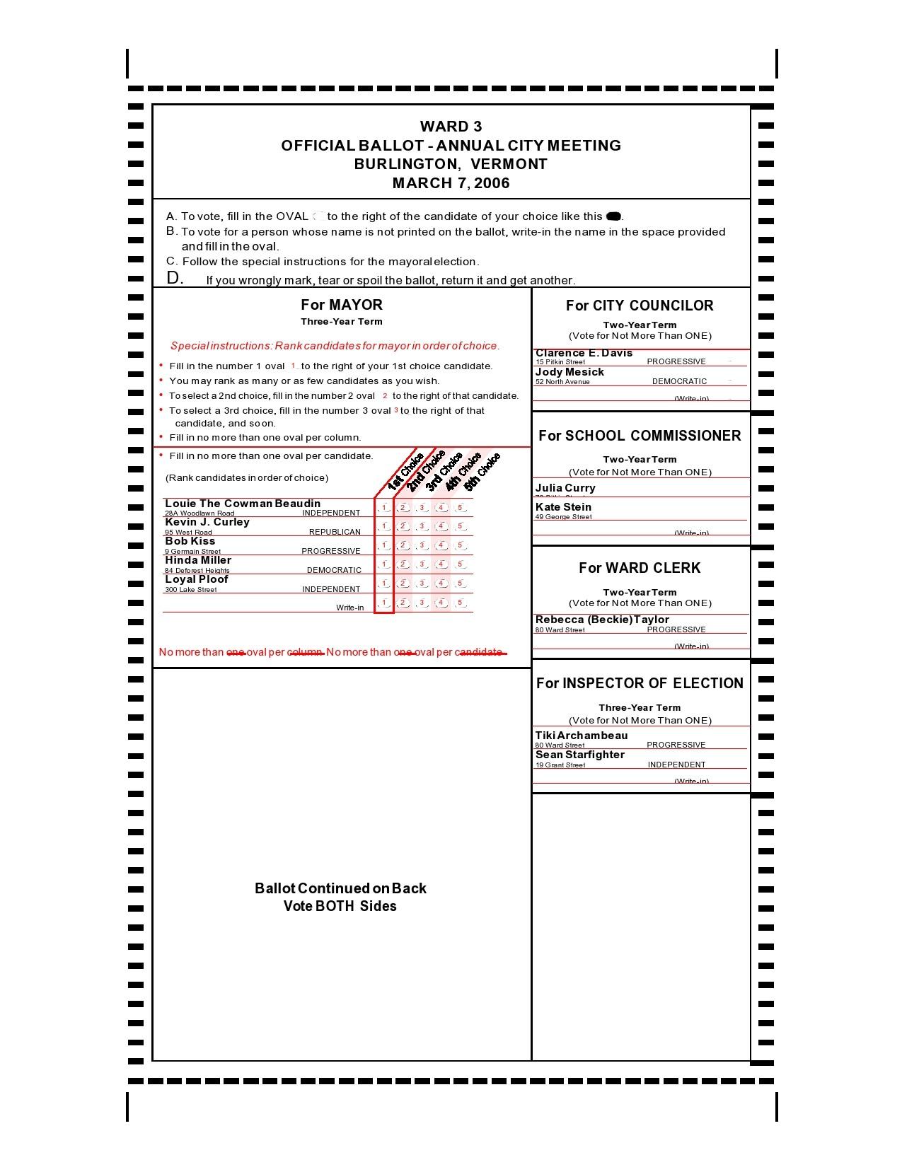 Free ballot template 29