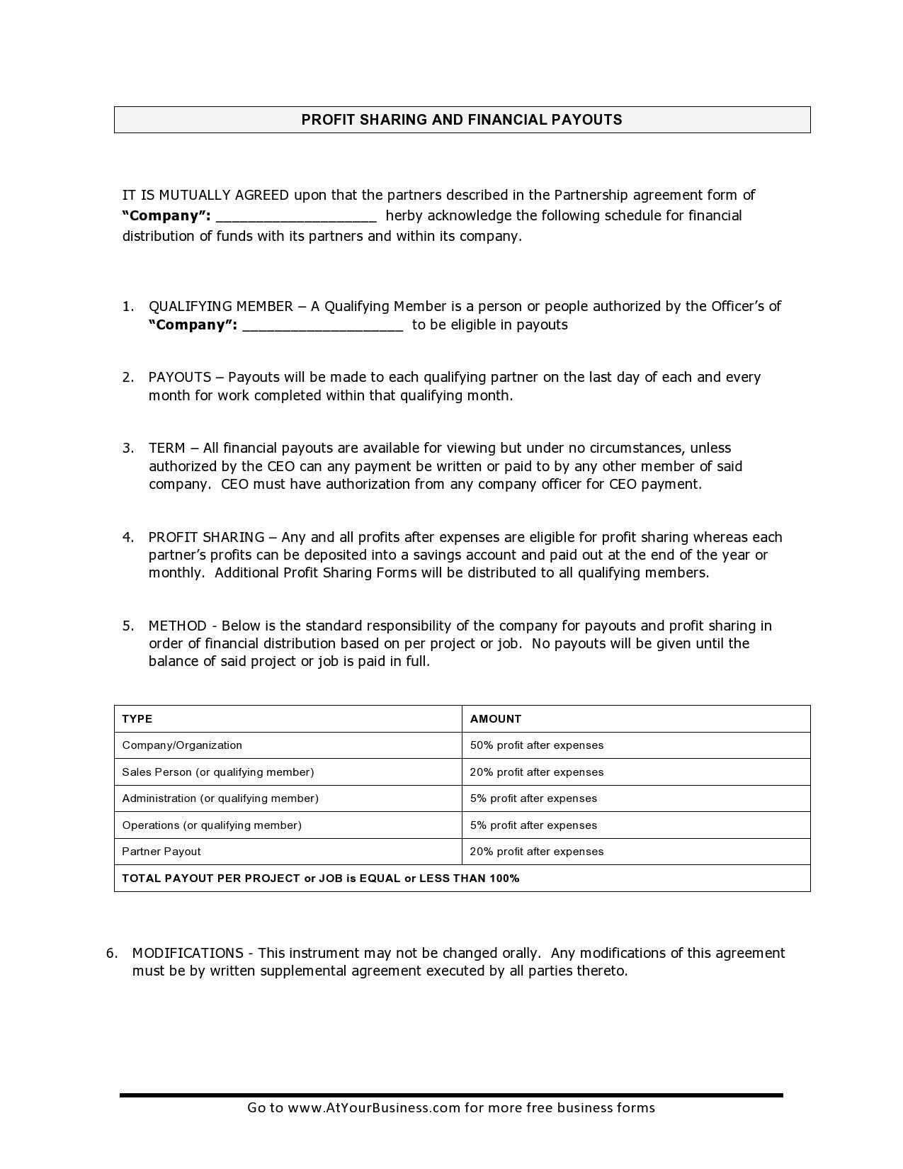 Free profit sharing agreement 16