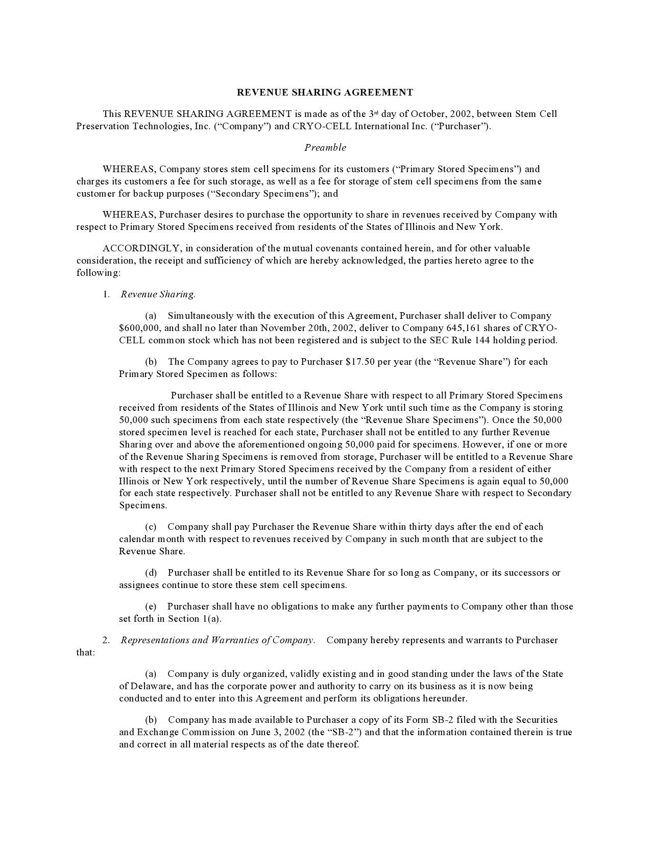 Free profit sharing agreement 24