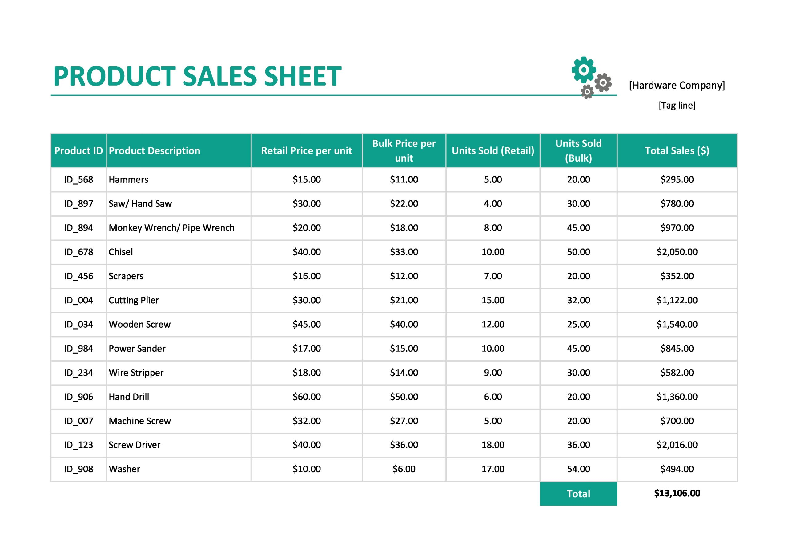 Free sell sheet template 27