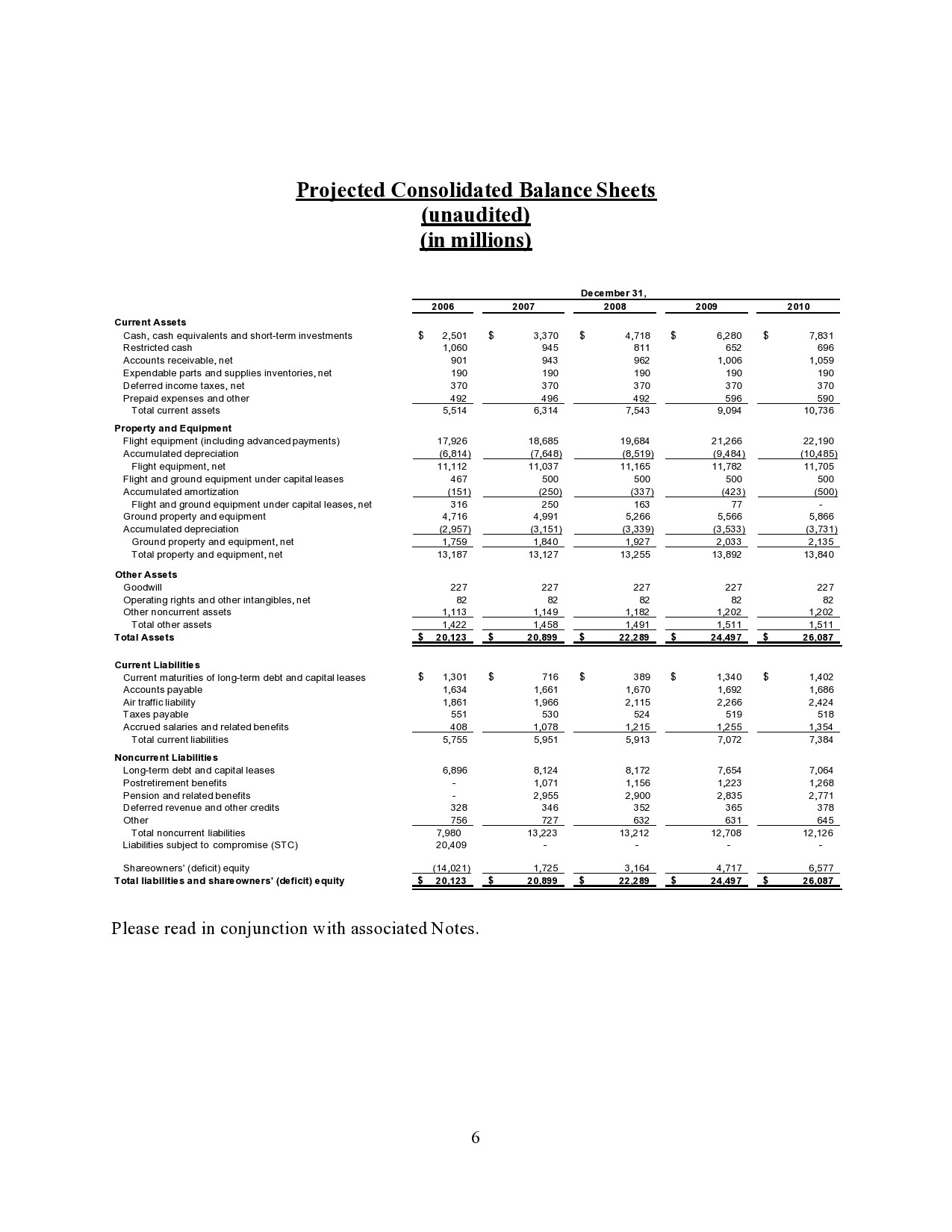 Free financial projections template 11