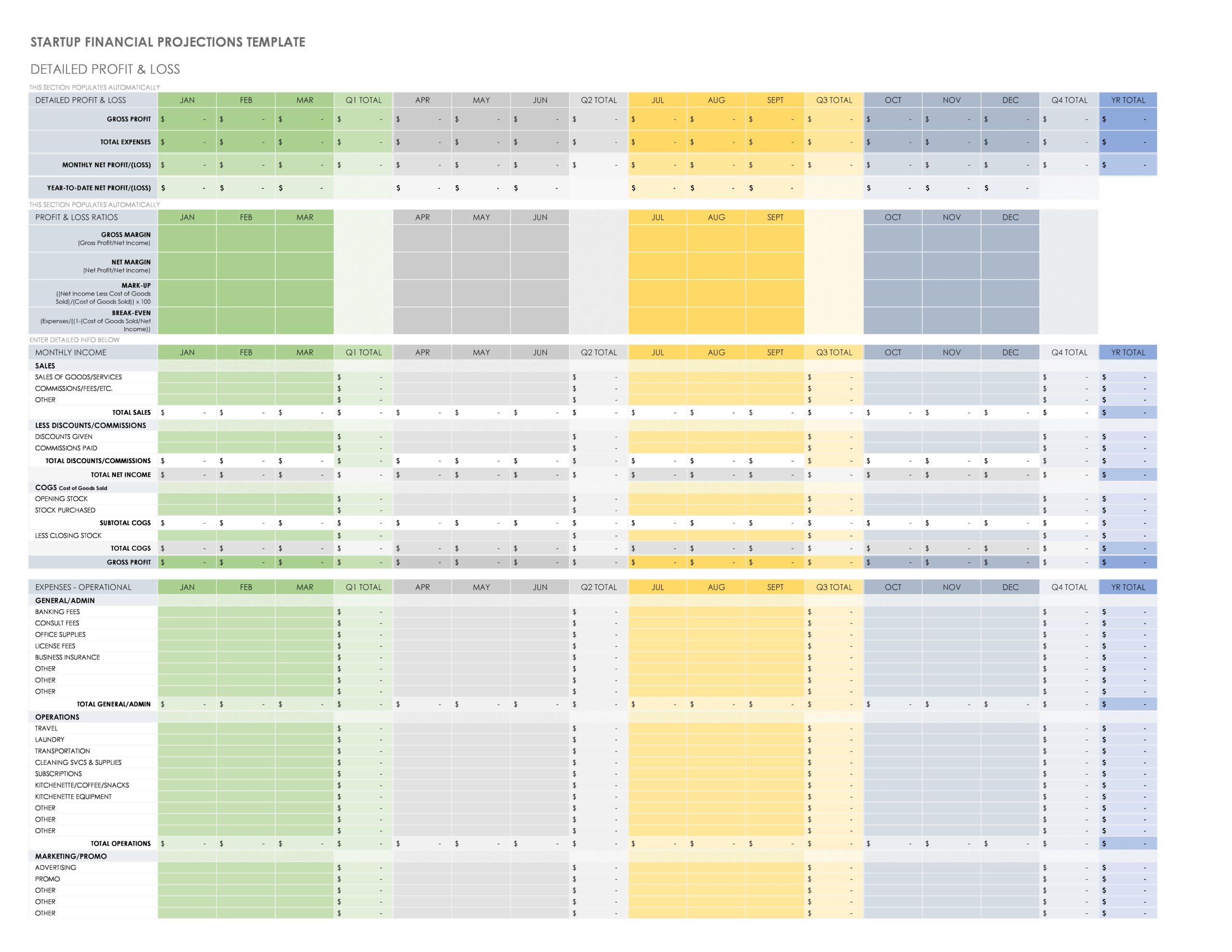 Free financial projections template 13