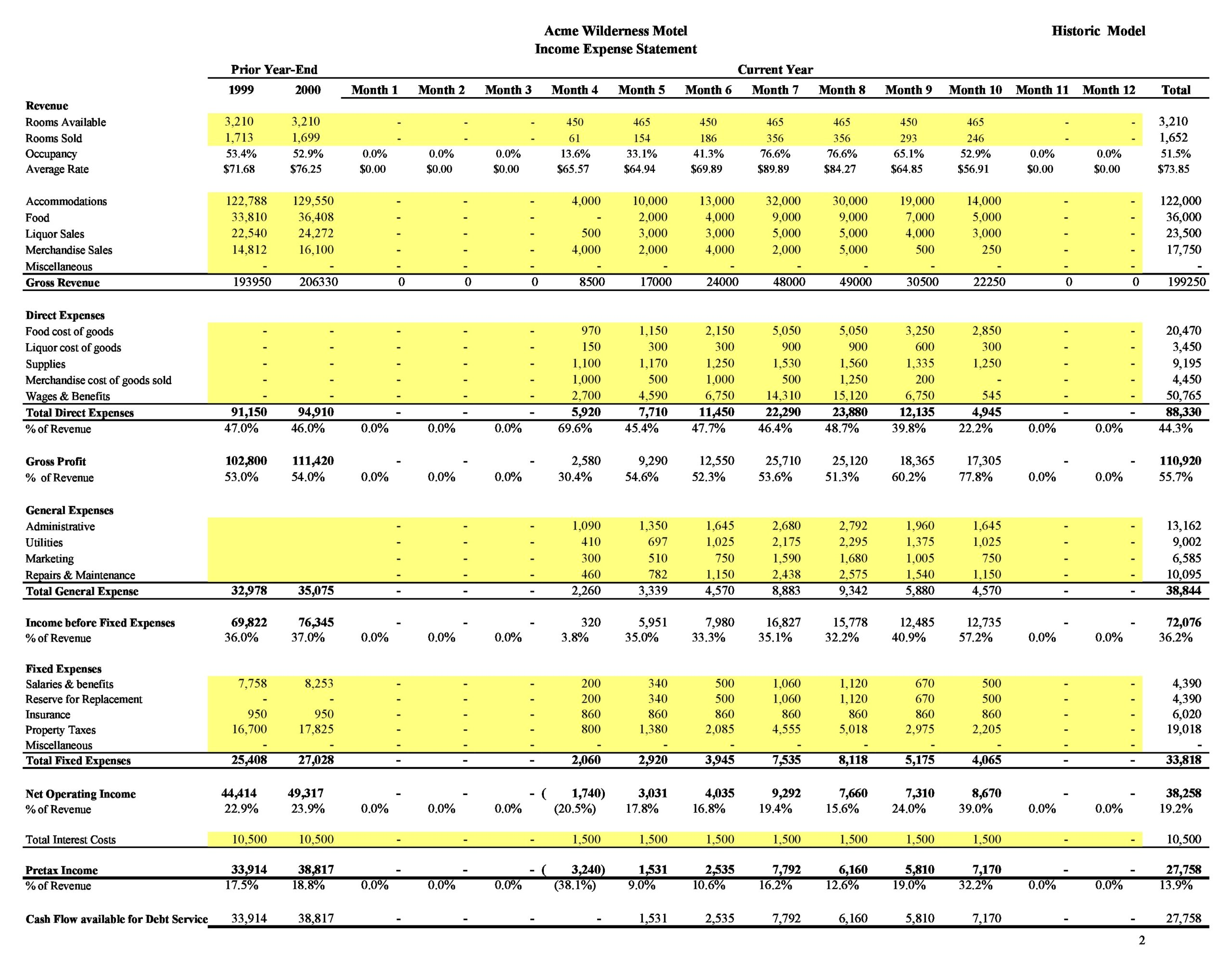 Free financial projections template 25