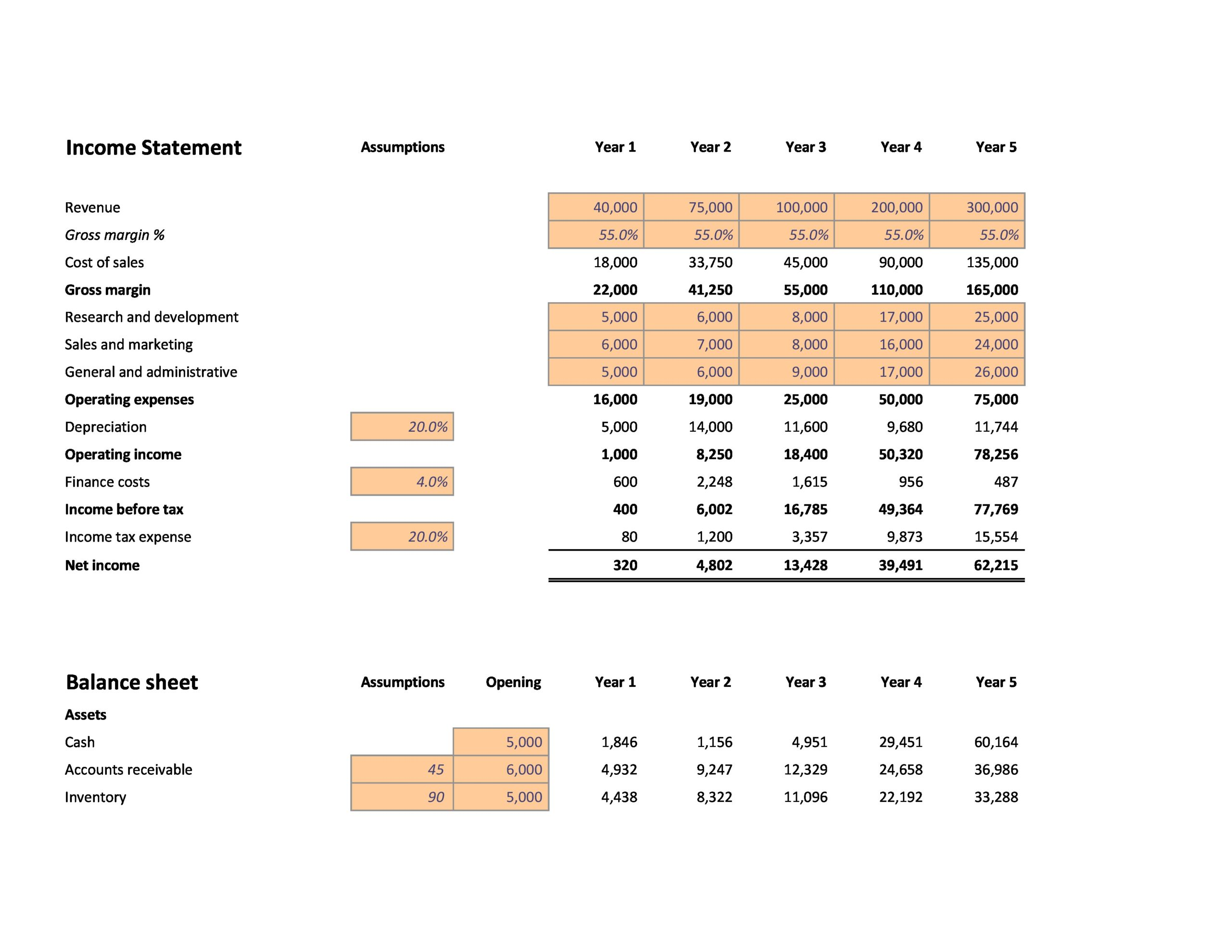 Free financial projections template 30