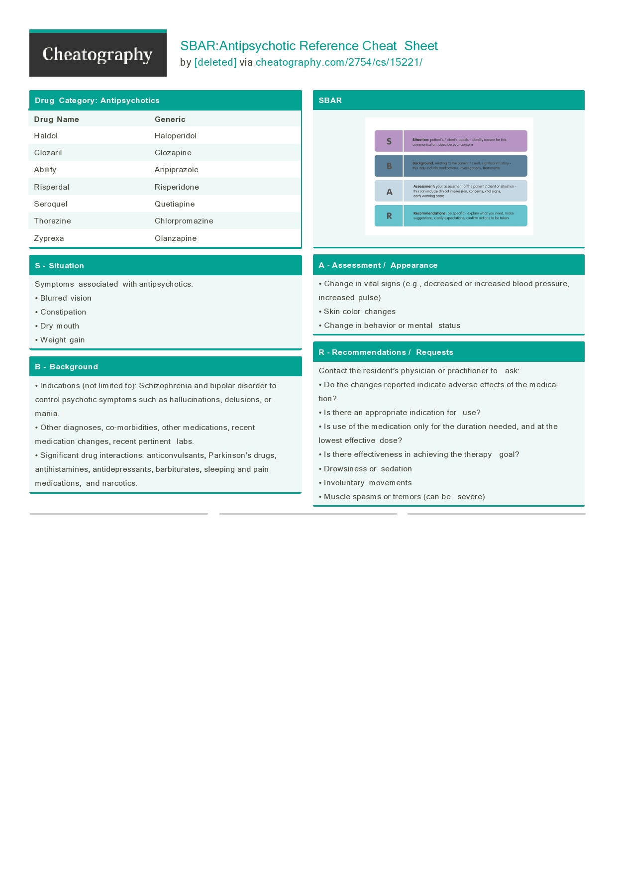 Free sbar template 36