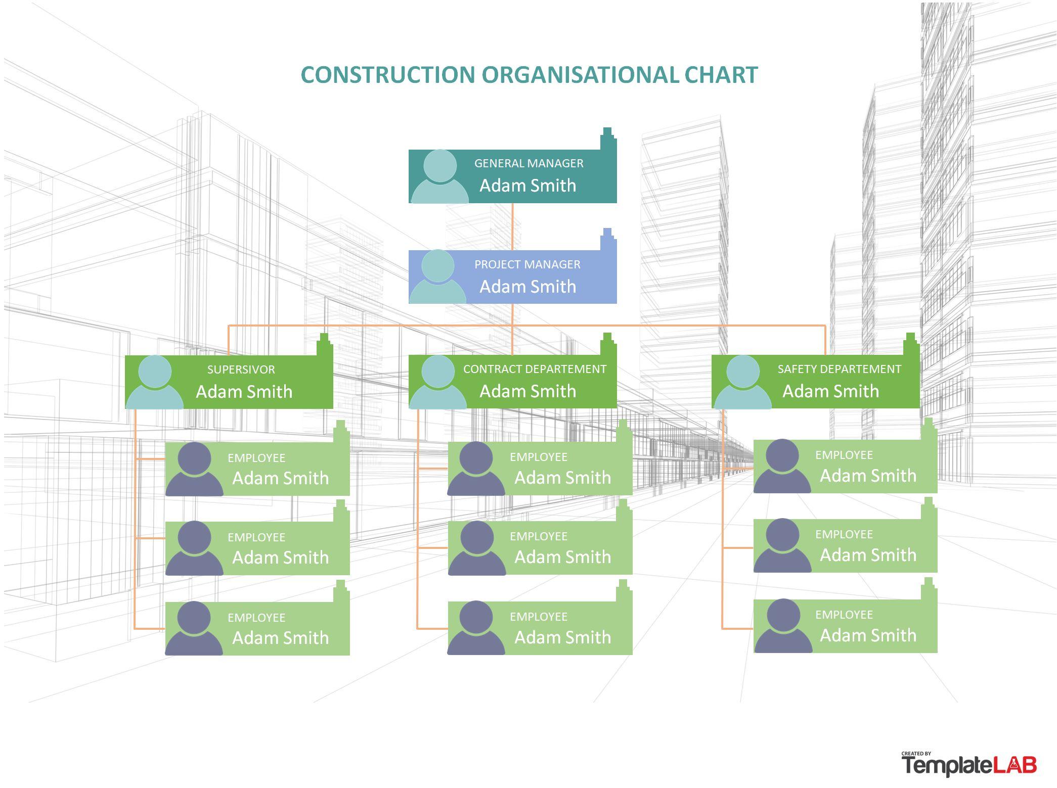 Free Construction Company Organizational Chart