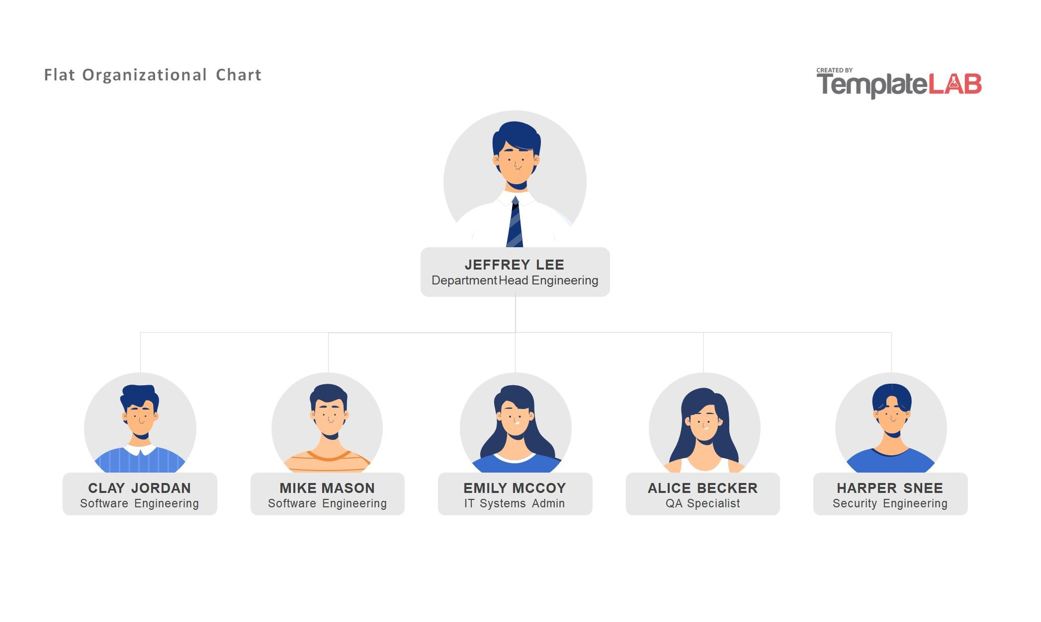 Free Flat Organizational Chart Template