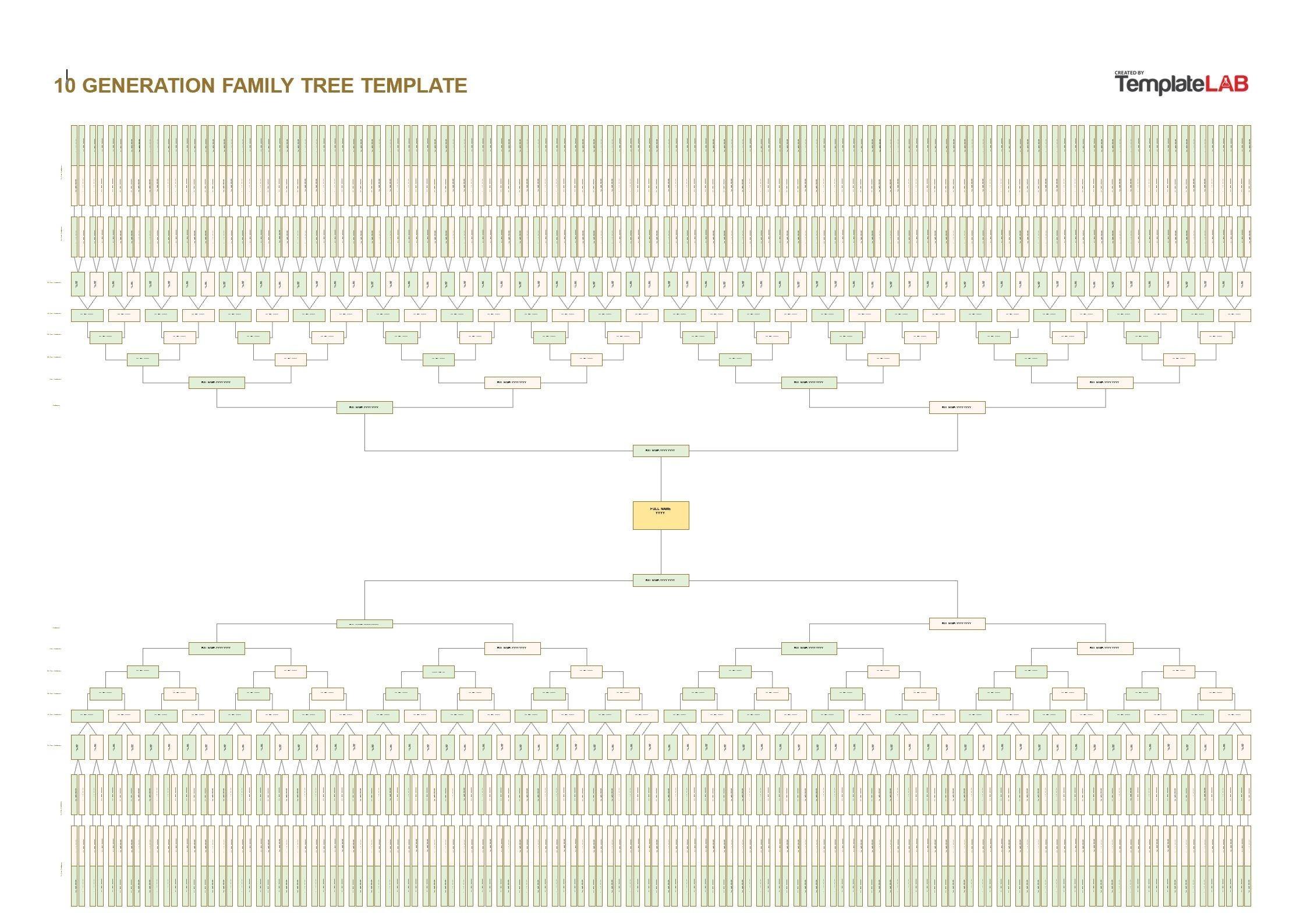 Free 10 Generation Family Tree