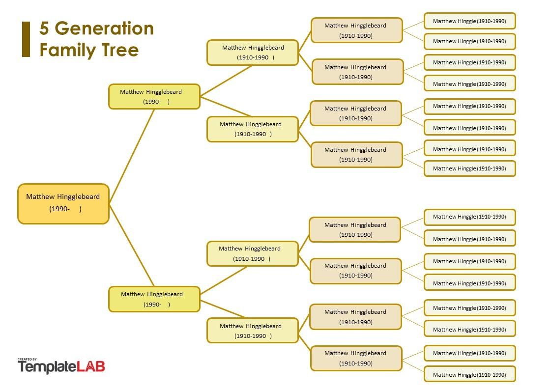 Free 5 Generation Family Tree