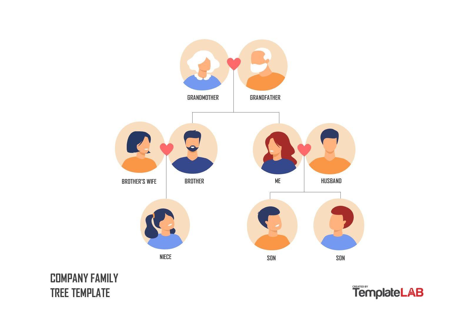 Free Company Family Tree Template
