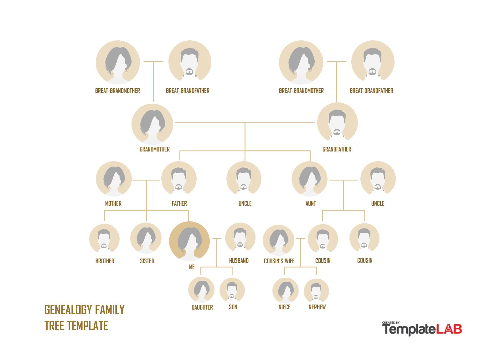 Free Genealogy Family Tree Template