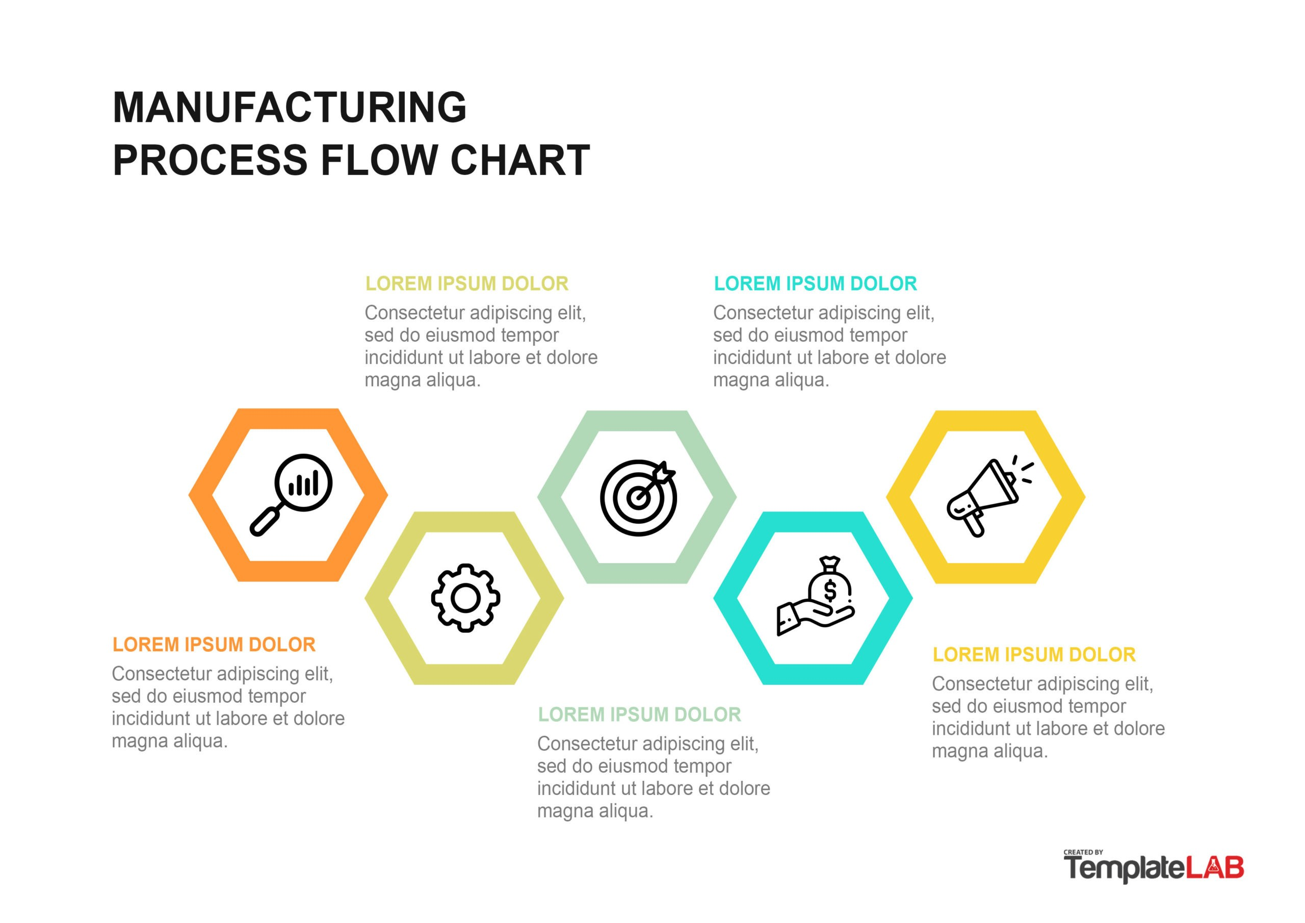 Free Manufacturing Flow Chart