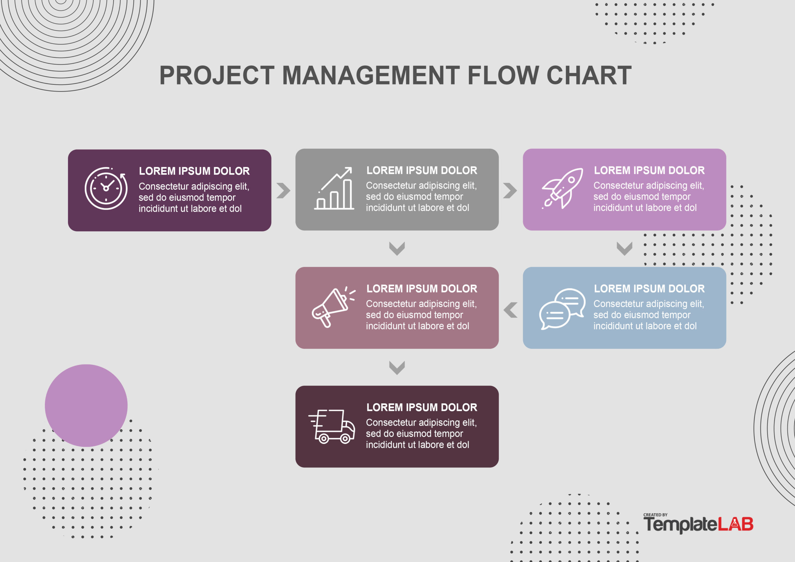 Free Project Management Flow Chart