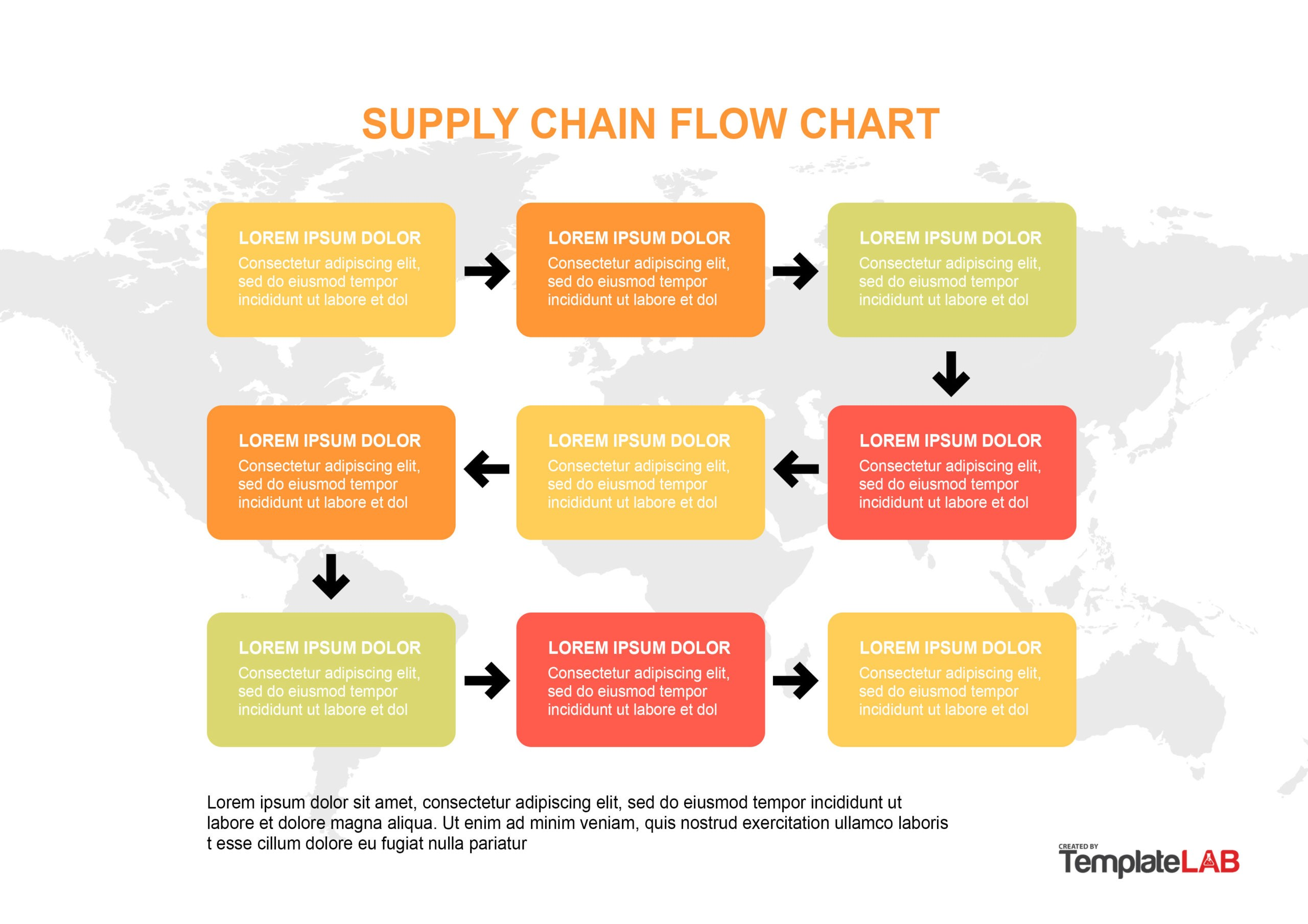 Free Supply Chain Flow Chart