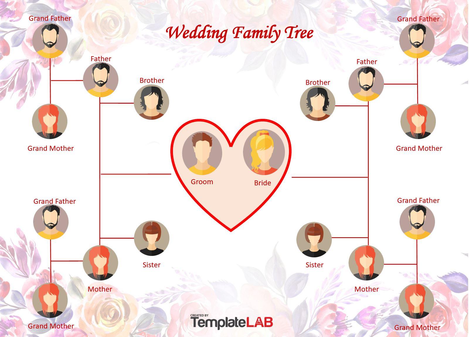 Free Wedding Family Tree Template