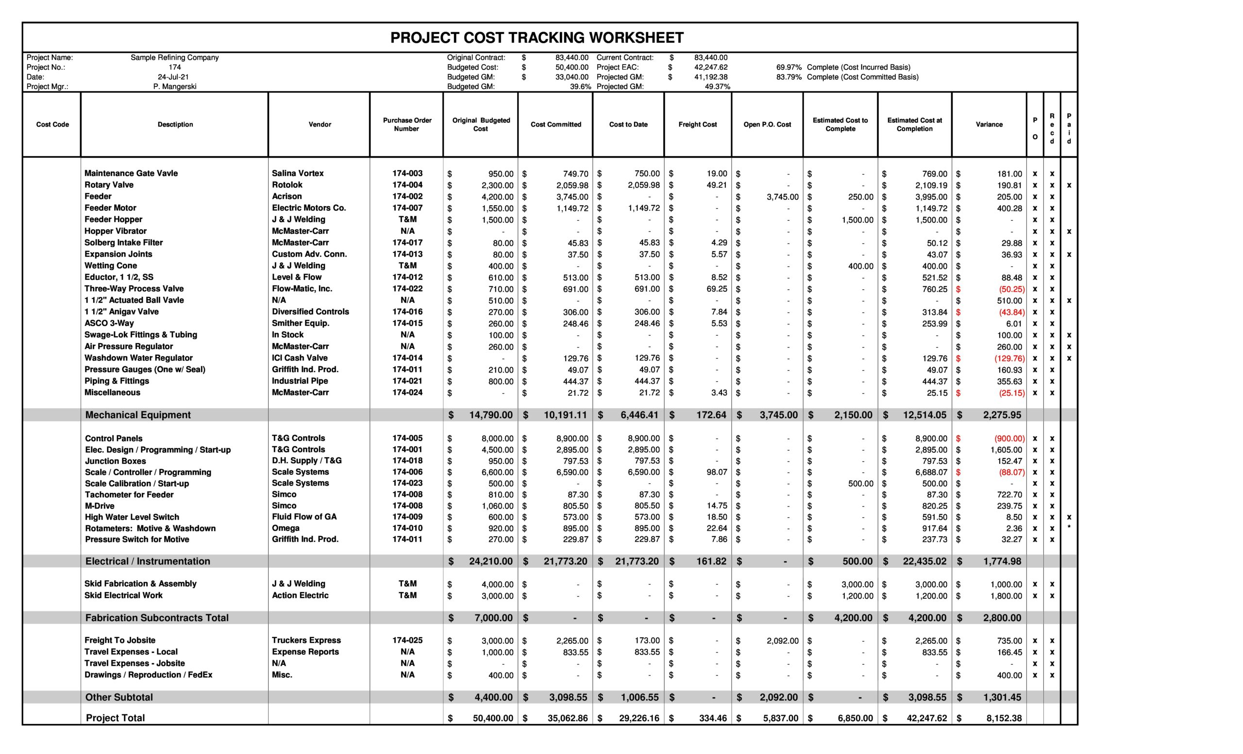 Free project budget template 01