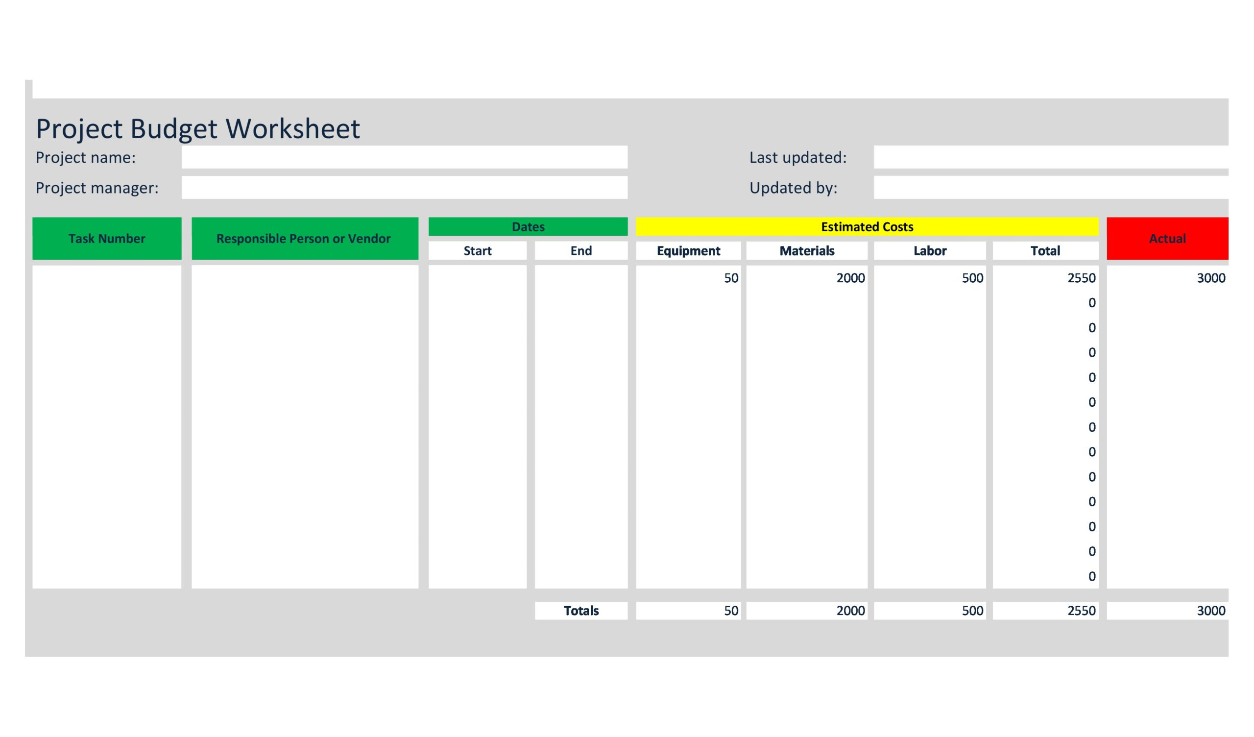 Free project budget template 03
