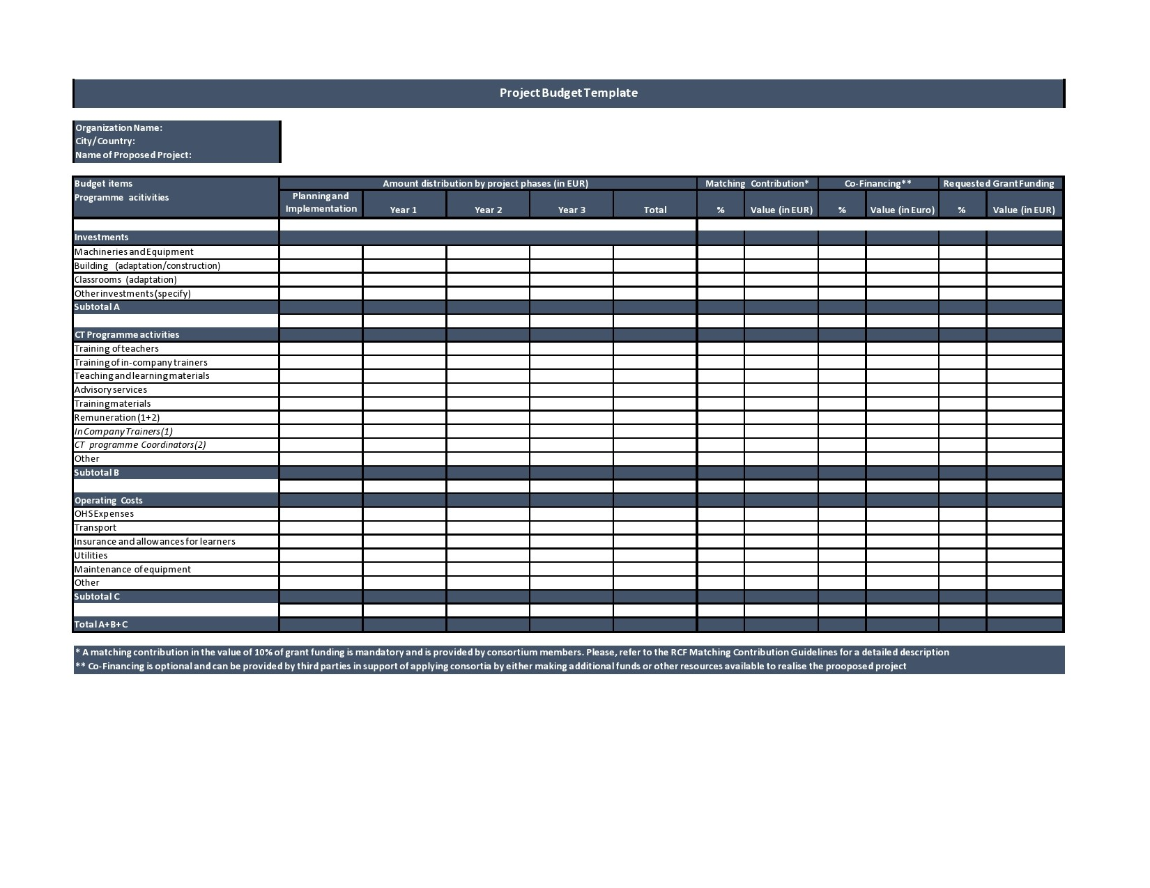 Free project budget template 12