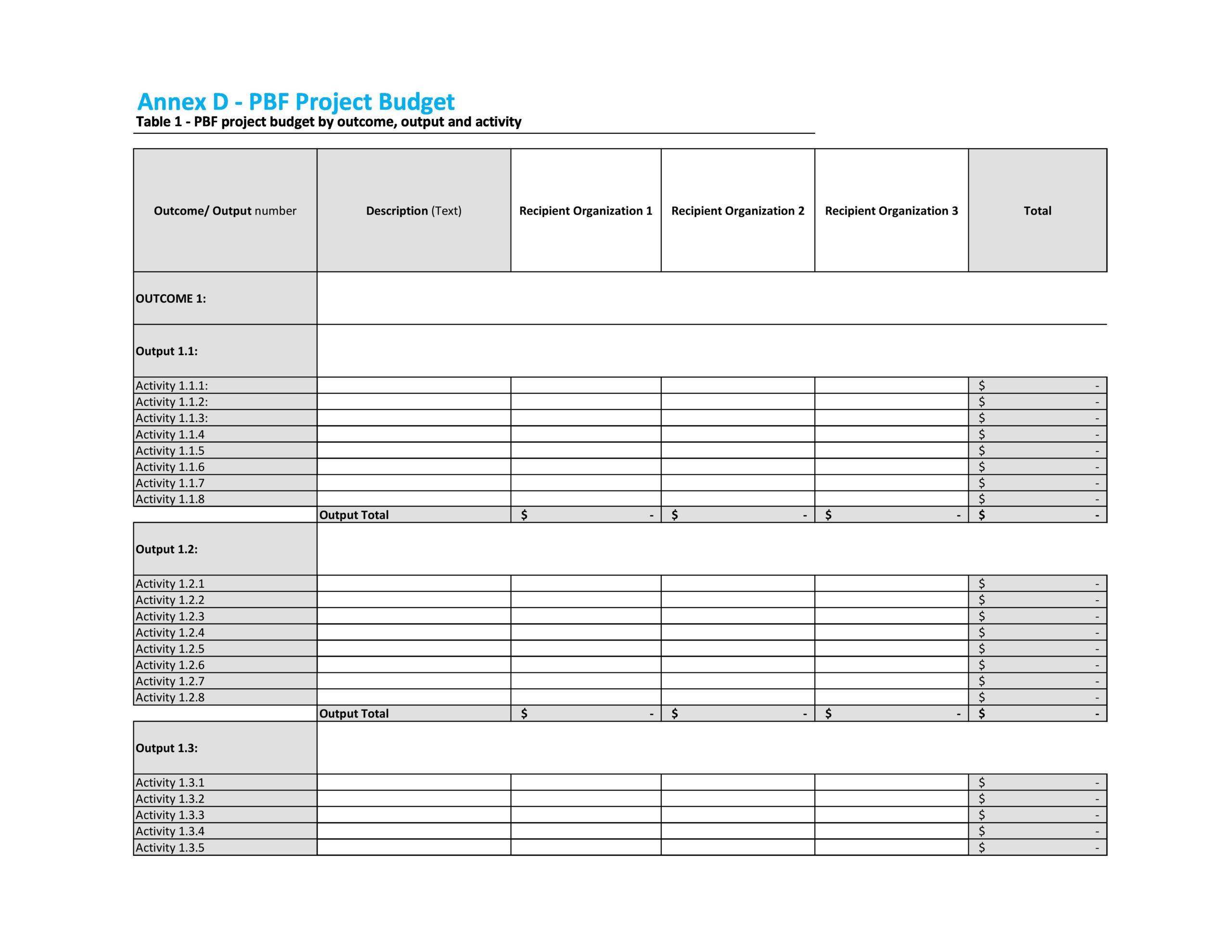 Free project budget template 21